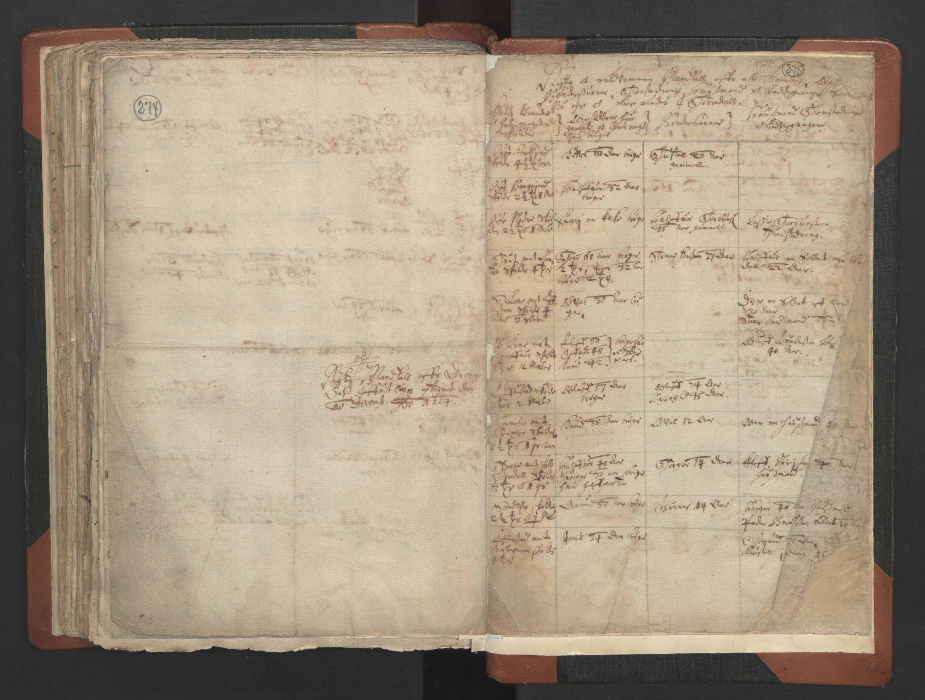 RA, Sogneprestenes manntall 1664-1666, nr. 12: Øvre Telemark prosti, Nedre Telemark prosti og Bamble prosti, 1664-1666, s. 374-375