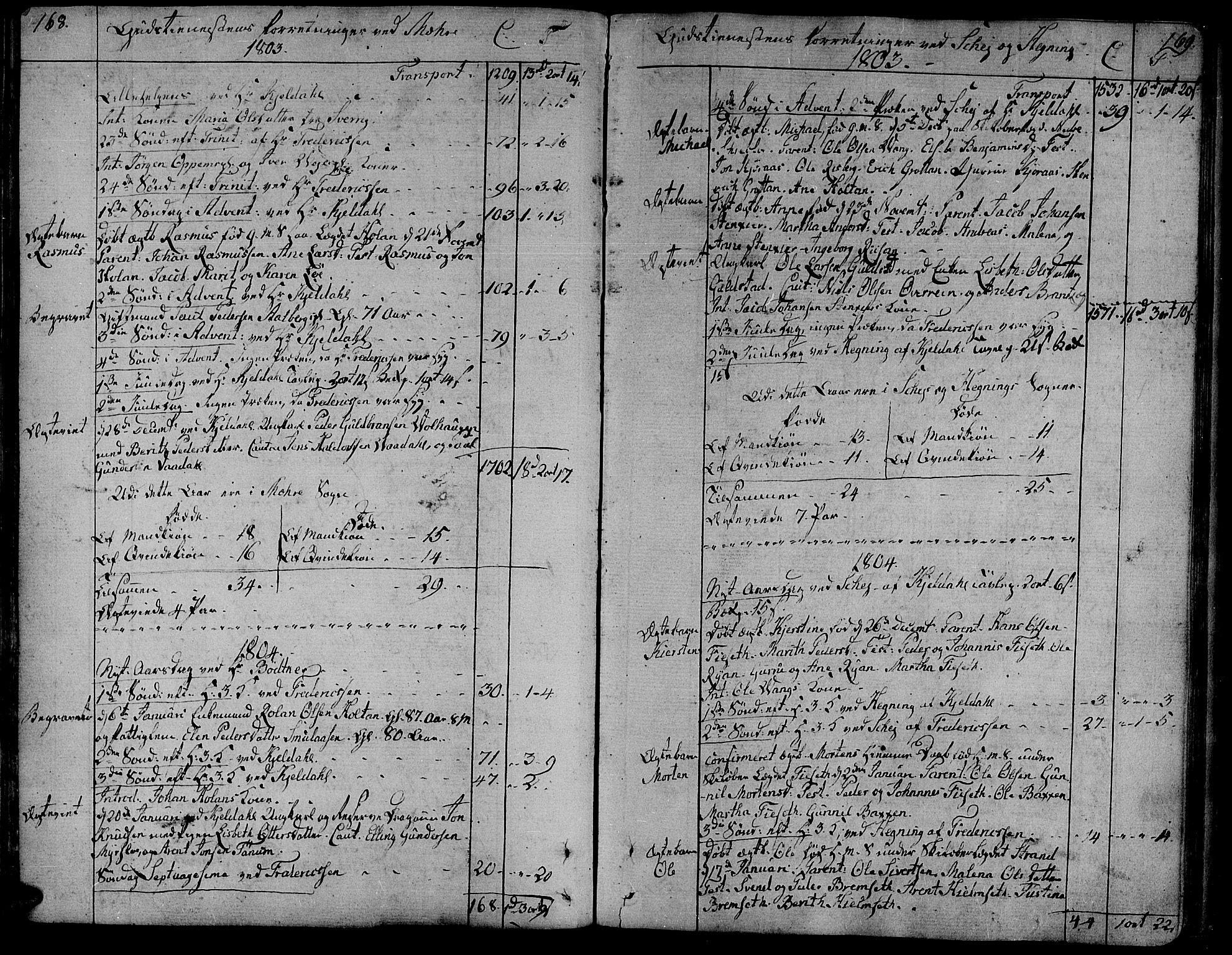 SAT, Ministerialprotokoller, klokkerbøker og fødselsregistre - Nord-Trøndelag, 735/L0332: Ministerialbok nr. 735A03, 1795-1816, s. 168-169