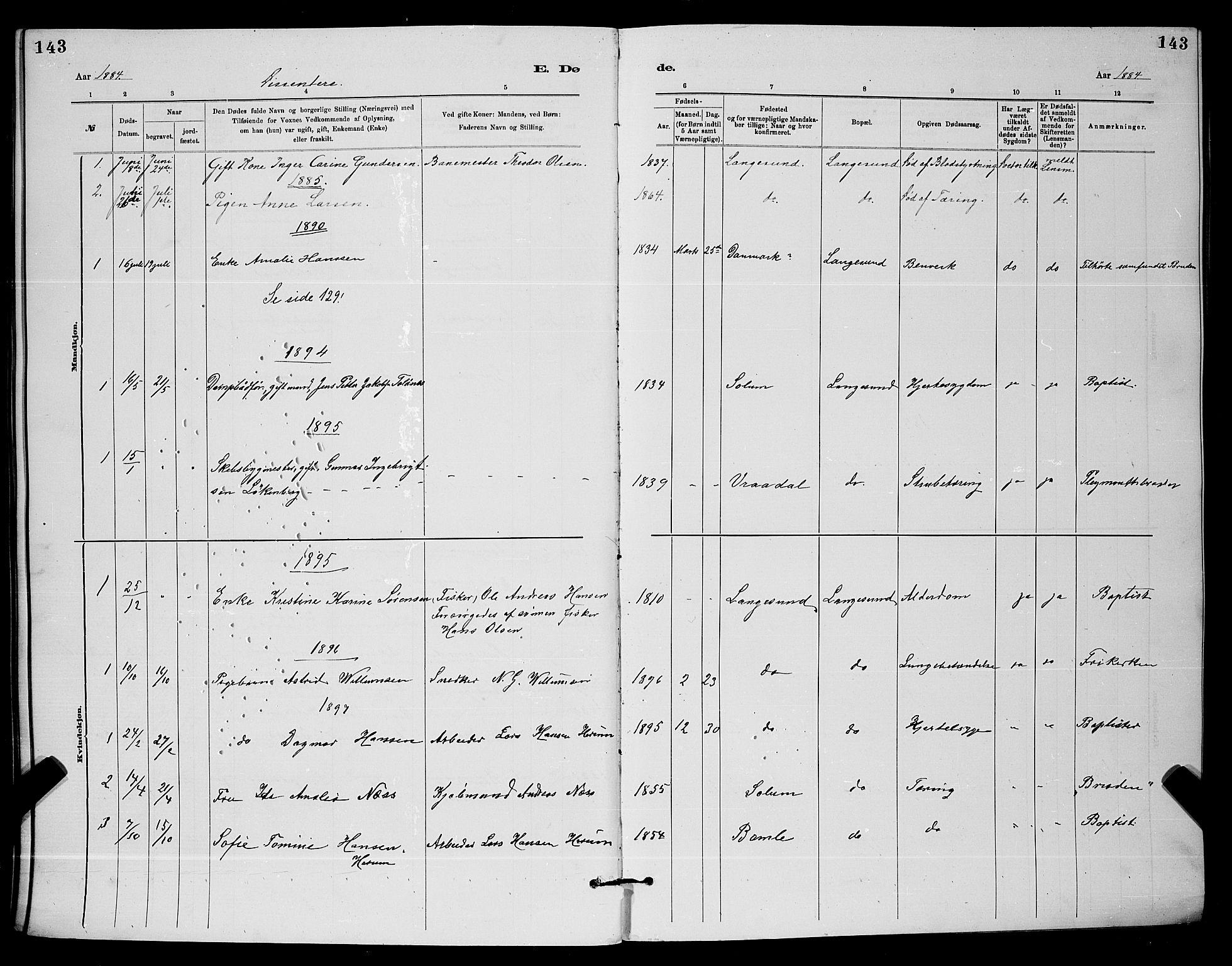 SAKO, Langesund kirkebøker, G/Ga/L0005: Klokkerbok nr. 5, 1884-1898, s. 143