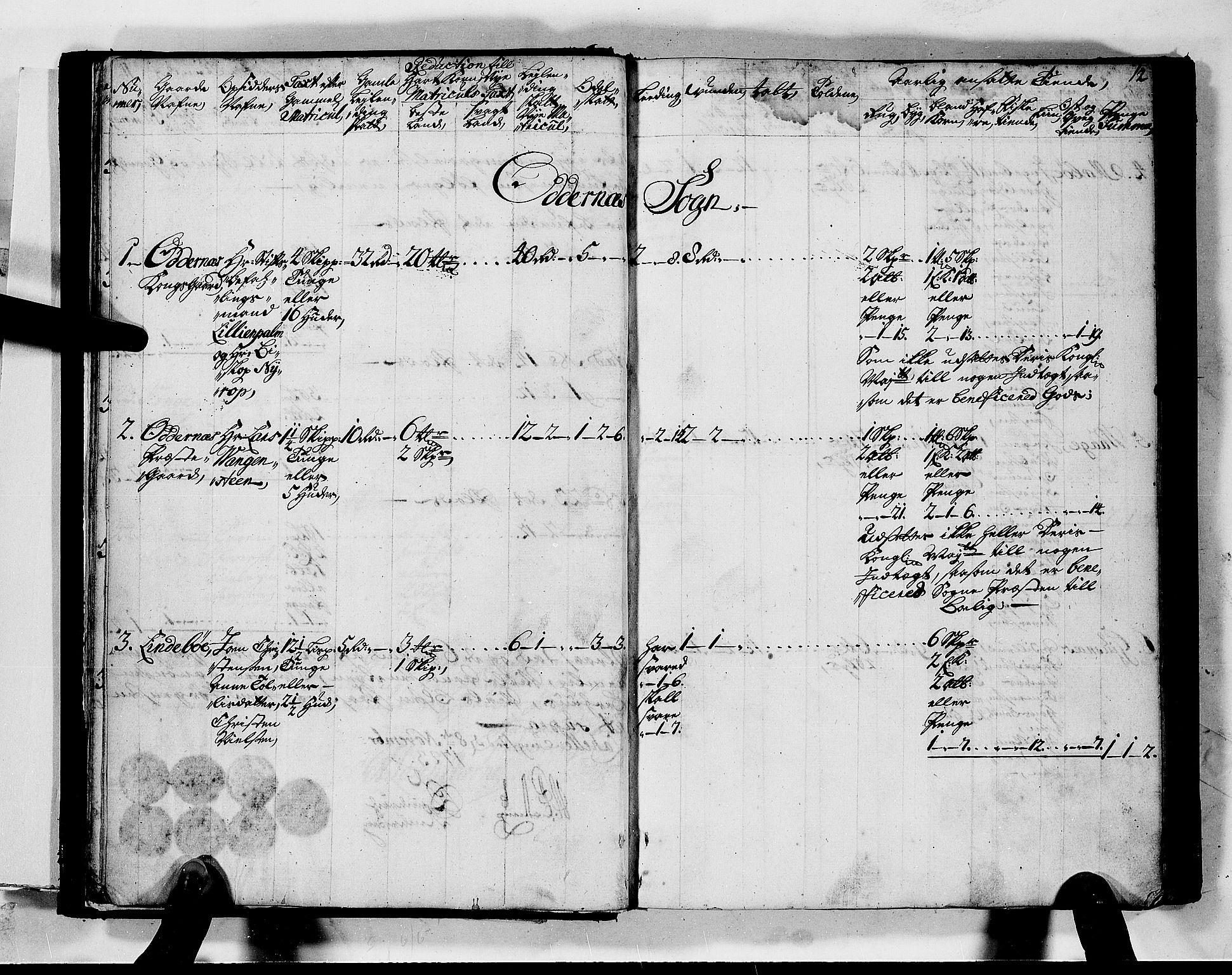 RA, Rentekammeret inntil 1814, Realistisk ordnet avdeling, N/Nb/Nbf/L0128: Mandal matrikkelprotokoll, 1723, s. 11b-12a