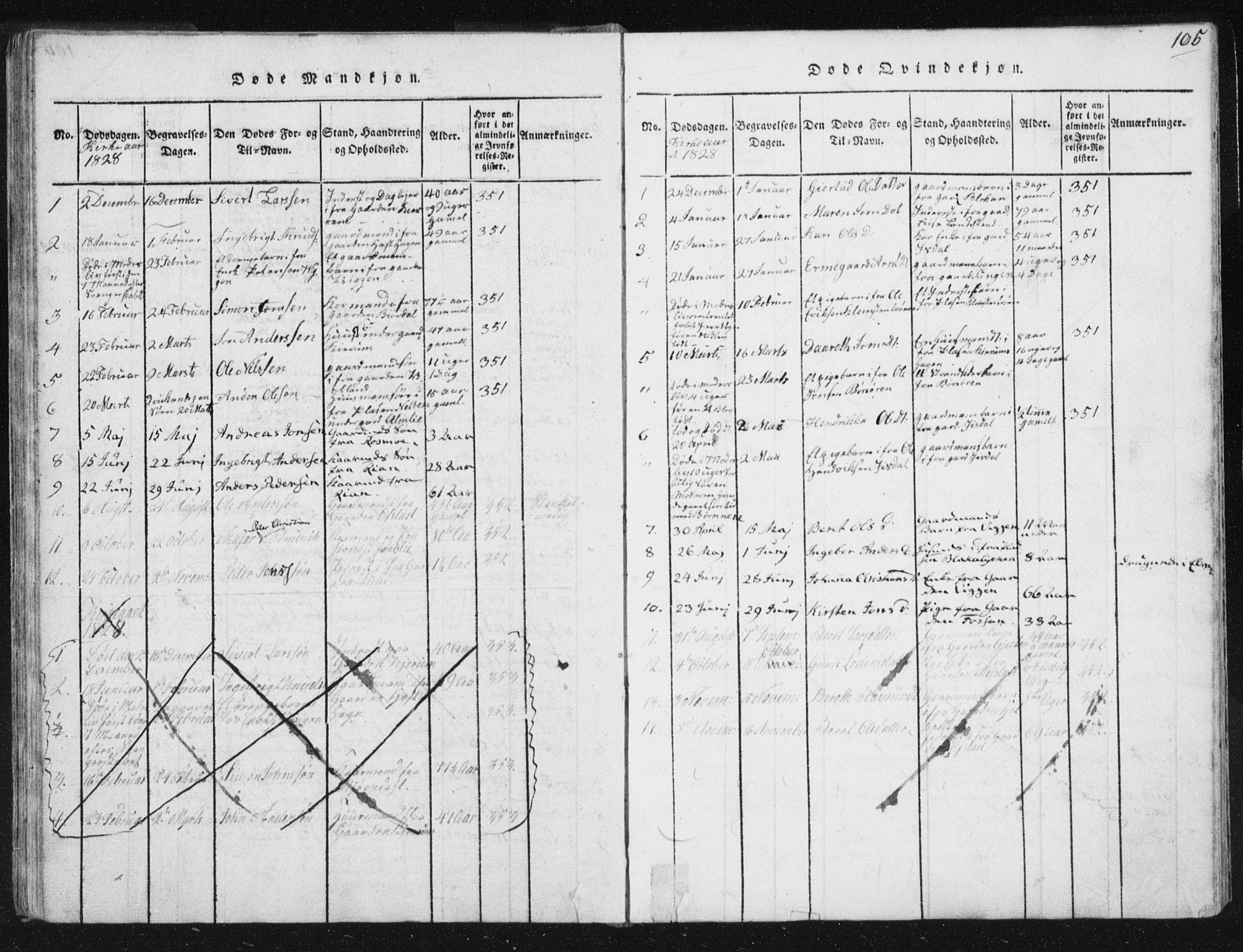 SAT, Ministerialprotokoller, klokkerbøker og fødselsregistre - Sør-Trøndelag, 665/L0770: Ministerialbok nr. 665A05, 1817-1829, s. 105