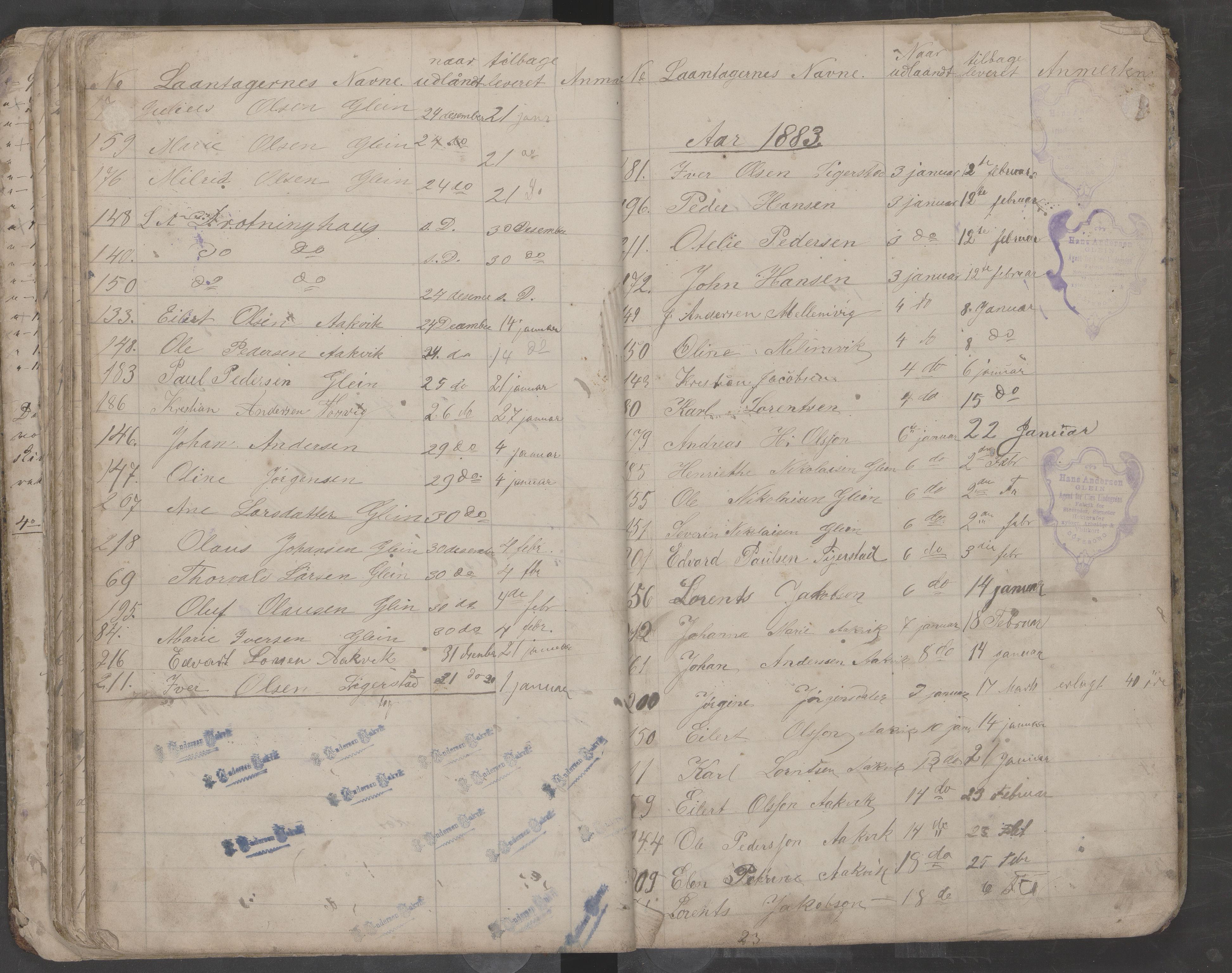 AIN, Dønna kommune. Dønnes folkeboksamling, F/Fa/L0001: Utlånsprotokoll, 1844-1888