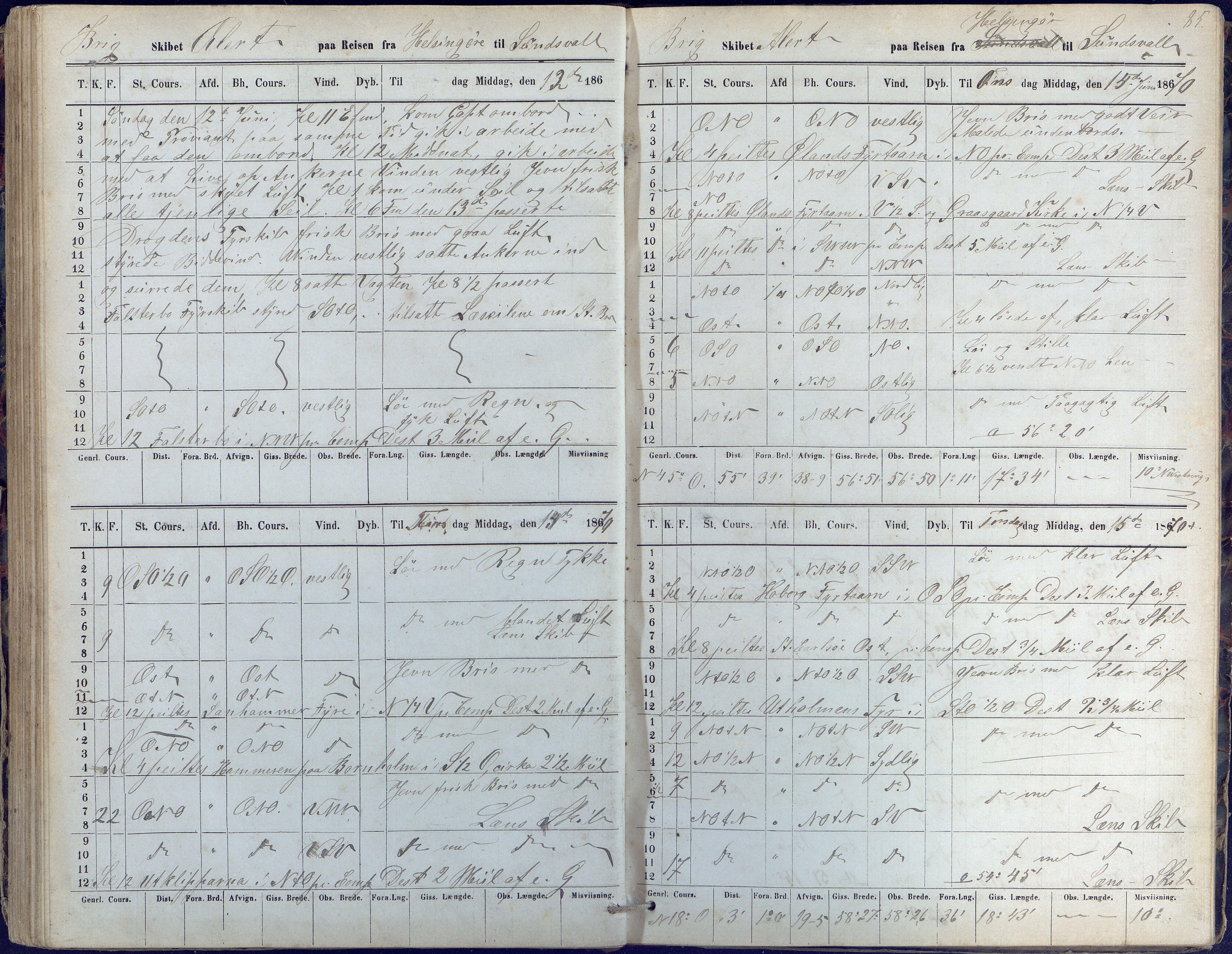 AAKS, Fartøysarkivet, F/L0015: Alert (brigg), 1868-1874, s. 85