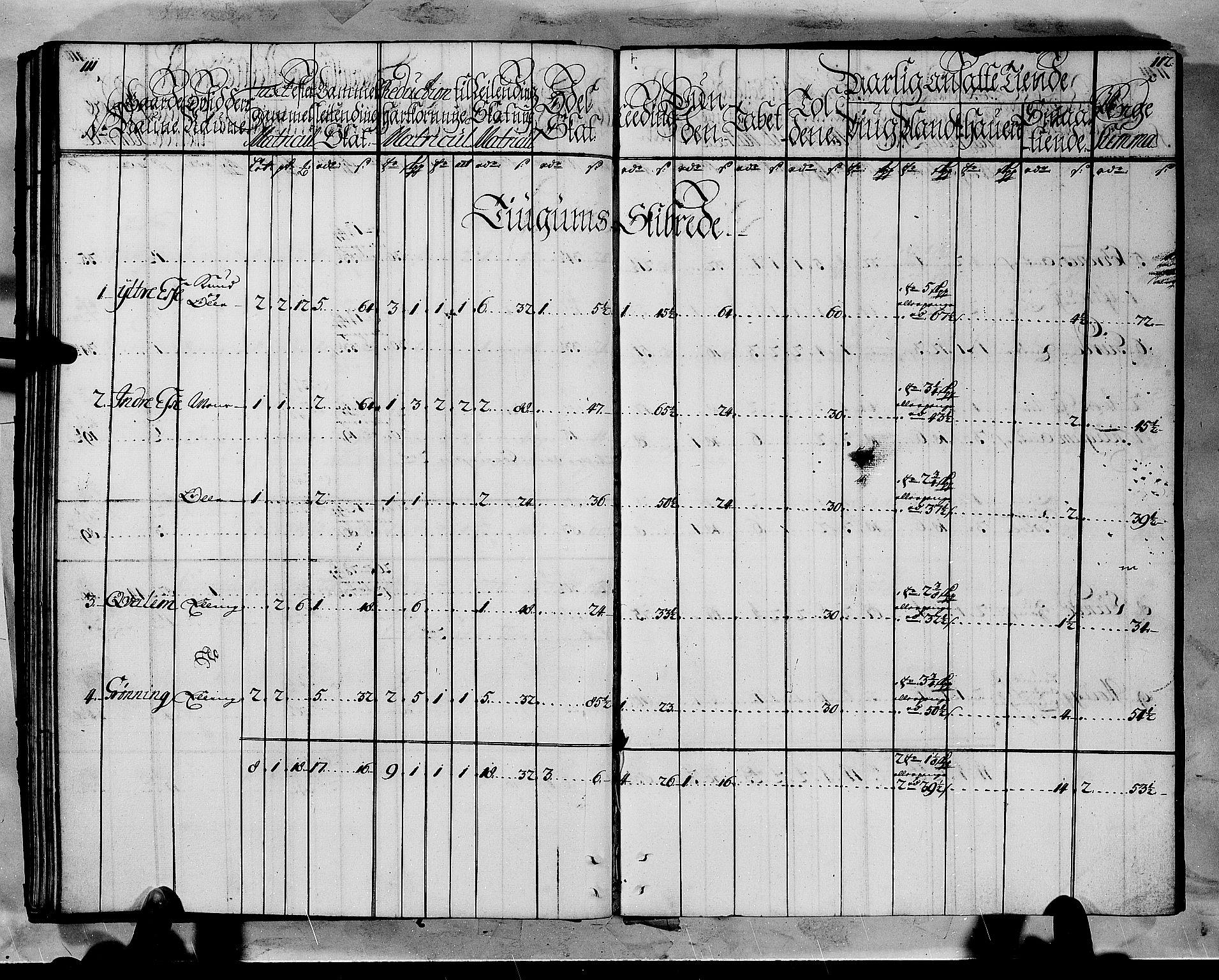 RA, Rentekammeret inntil 1814, Realistisk ordnet avdeling, N/Nb/Nbf/L0145: Ytre Sogn matrikkelprotokoll, 1723, s. 111-112