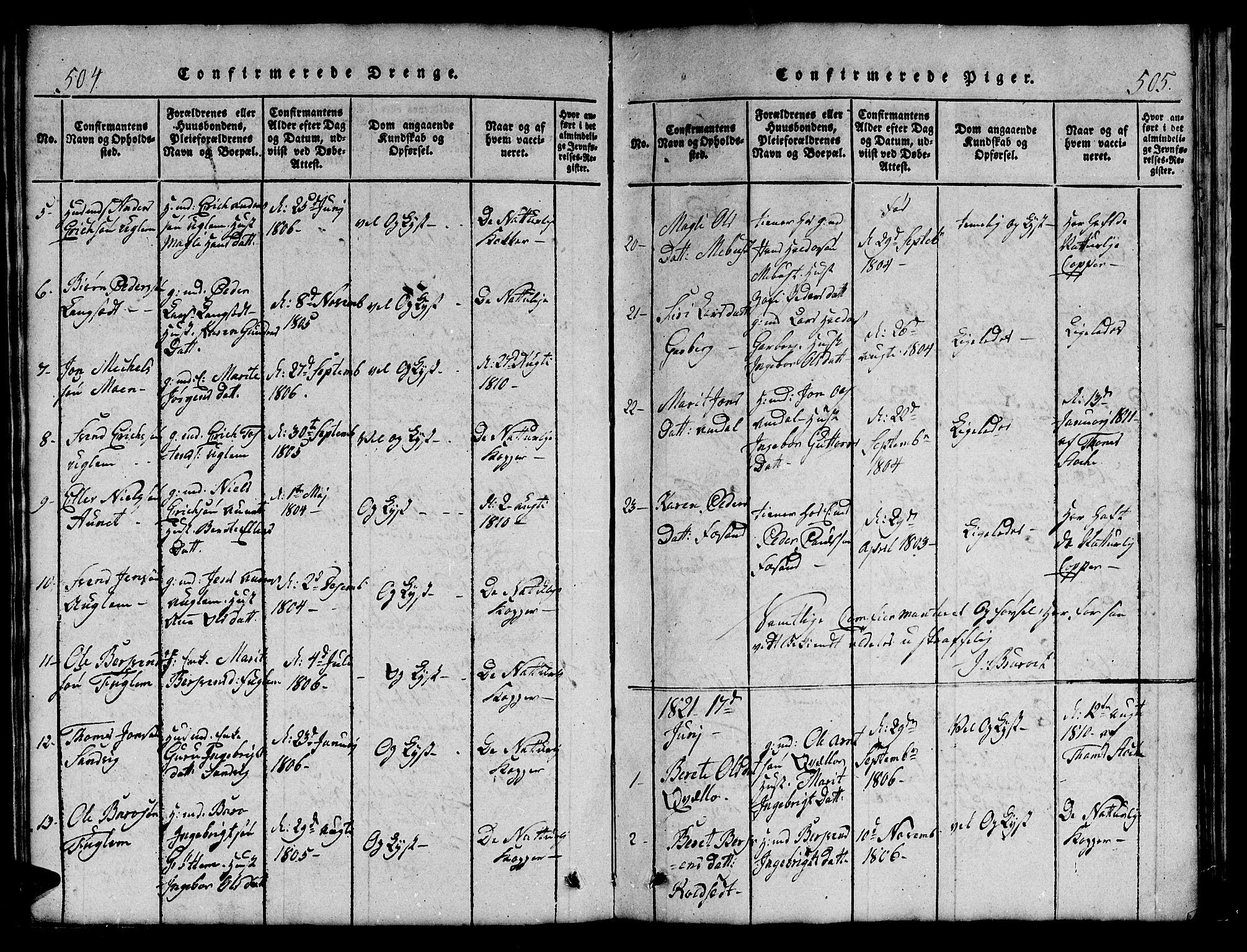 SAT, Ministerialprotokoller, klokkerbøker og fødselsregistre - Sør-Trøndelag, 695/L1152: Klokkerbok nr. 695C03, 1816-1831, s. 504-505