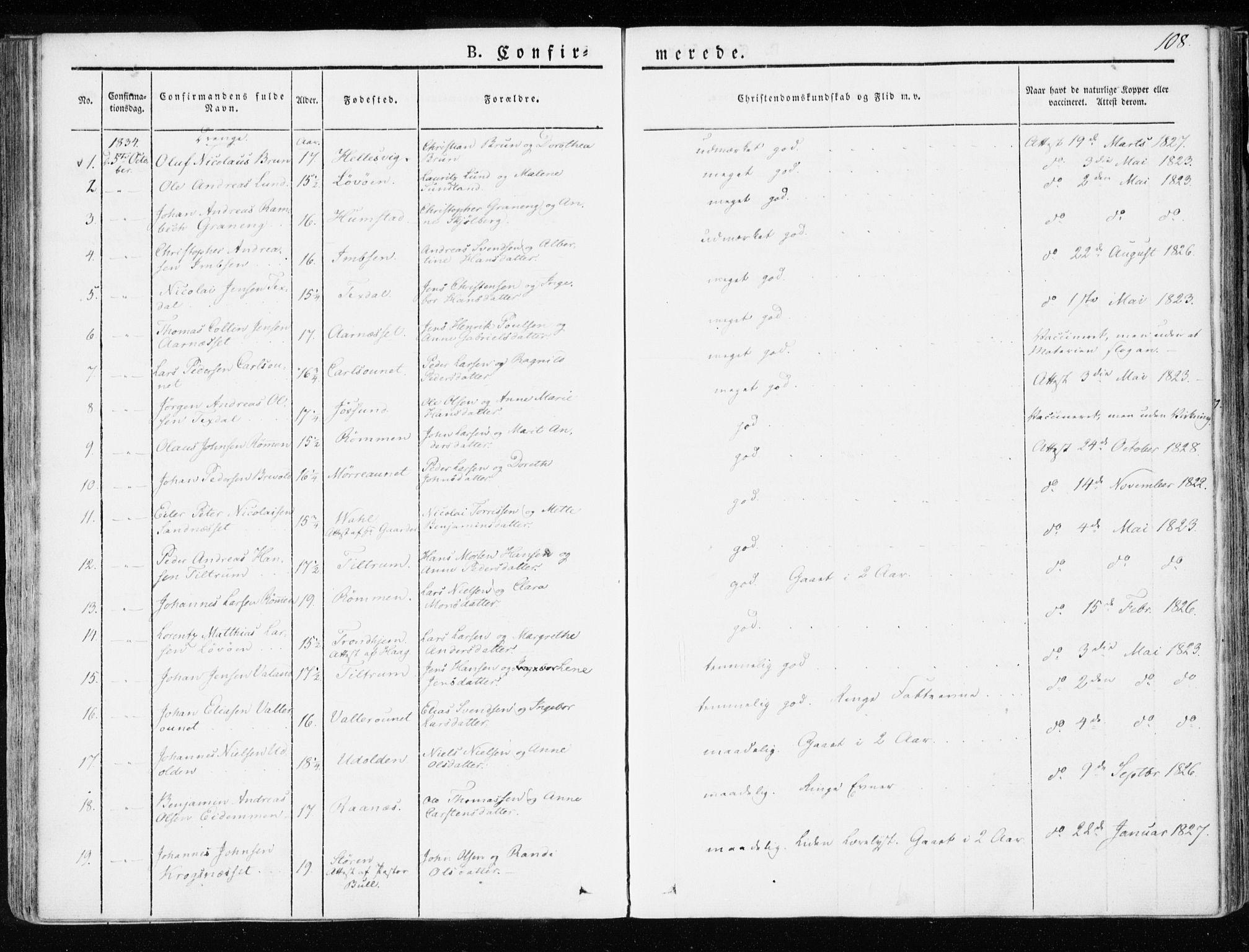 SAT, Ministerialprotokoller, klokkerbøker og fødselsregistre - Sør-Trøndelag, 655/L0676: Ministerialbok nr. 655A05, 1830-1847, s. 108