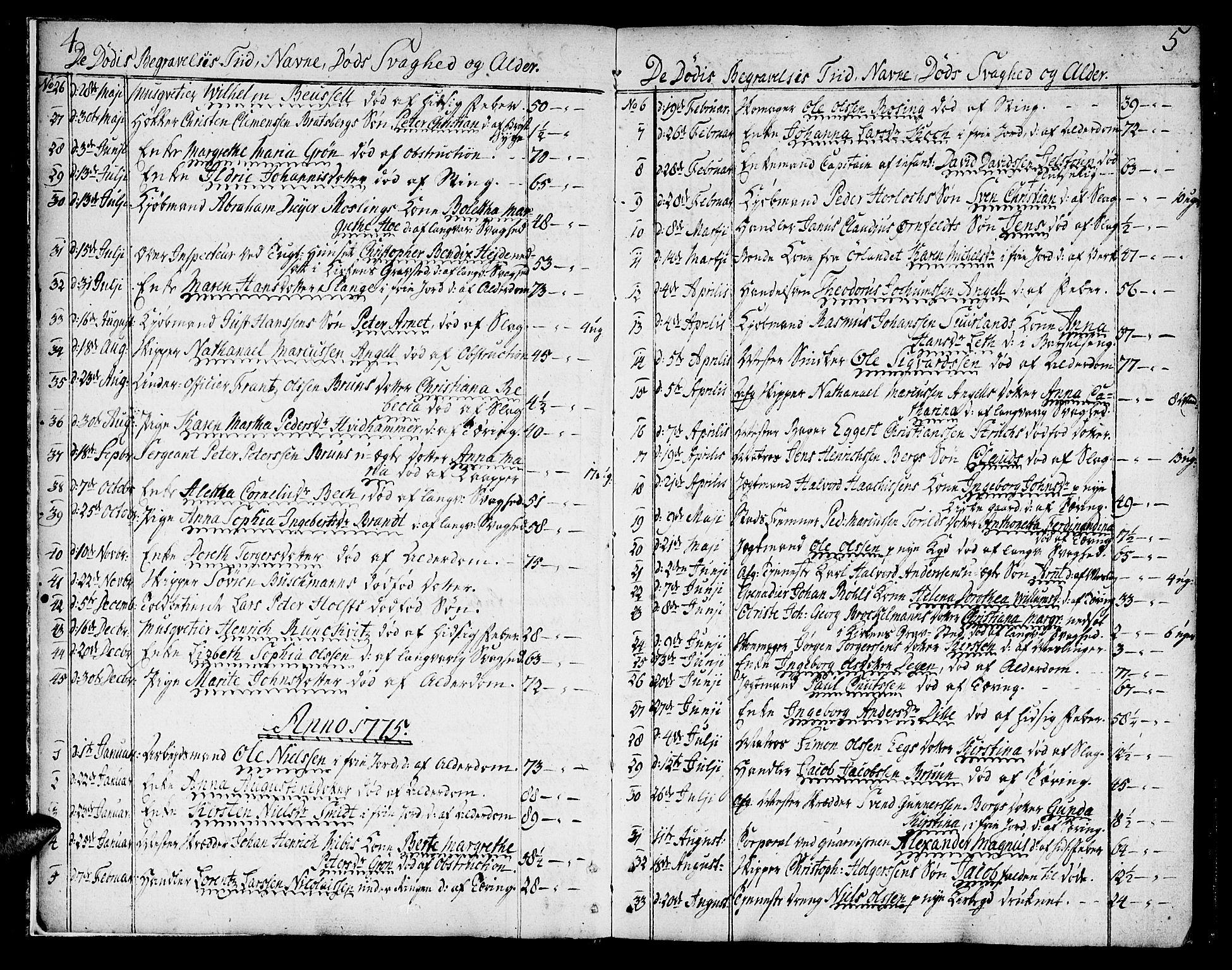 SAT, Ministerialprotokoller, klokkerbøker og fødselsregistre - Sør-Trøndelag, 602/L0106: Ministerialbok nr. 602A04, 1774-1814, s. 4-5