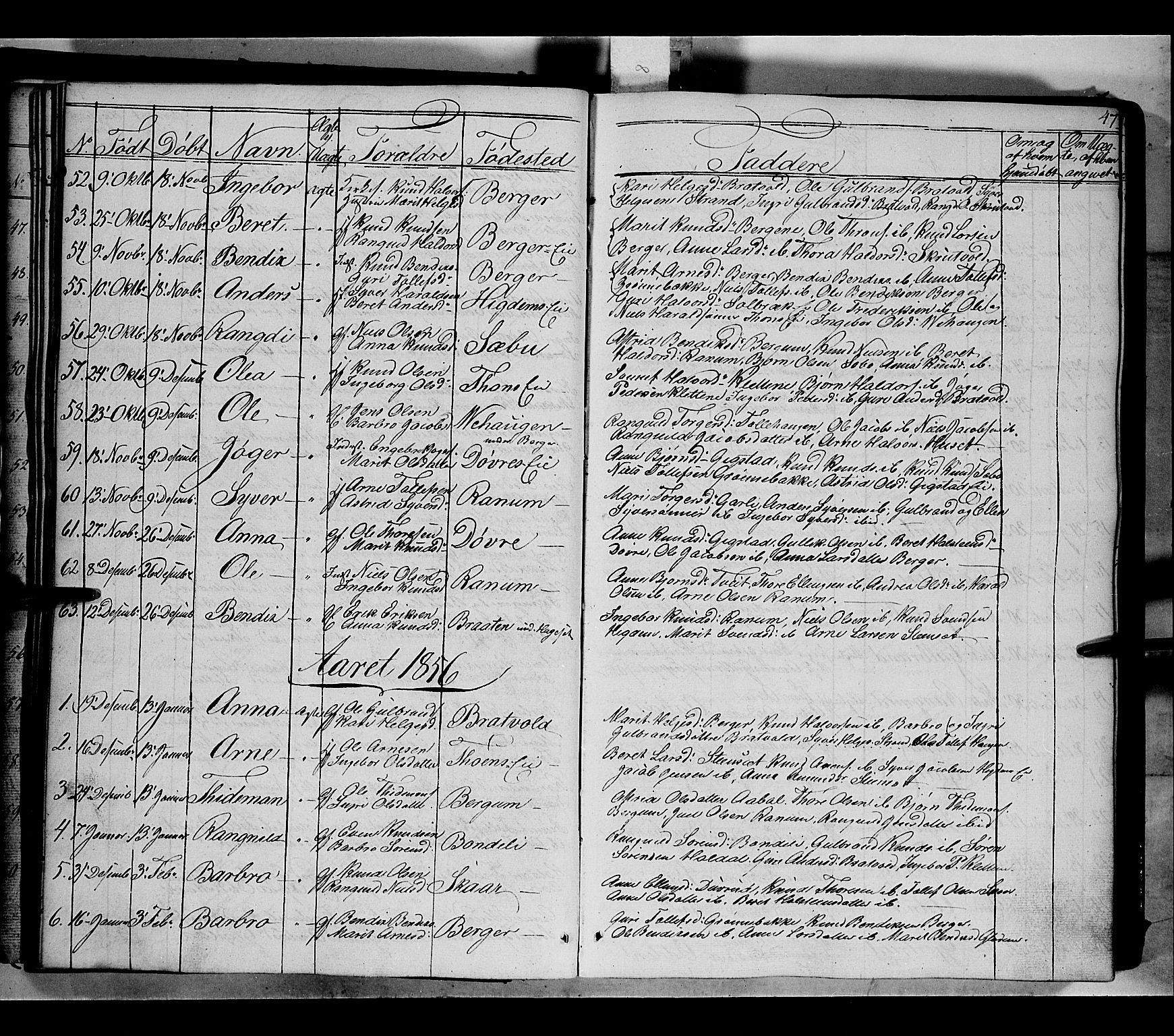 SAH, Nord-Aurdal prestekontor, Ministerialbok nr. 7, 1842-1863, s. 47