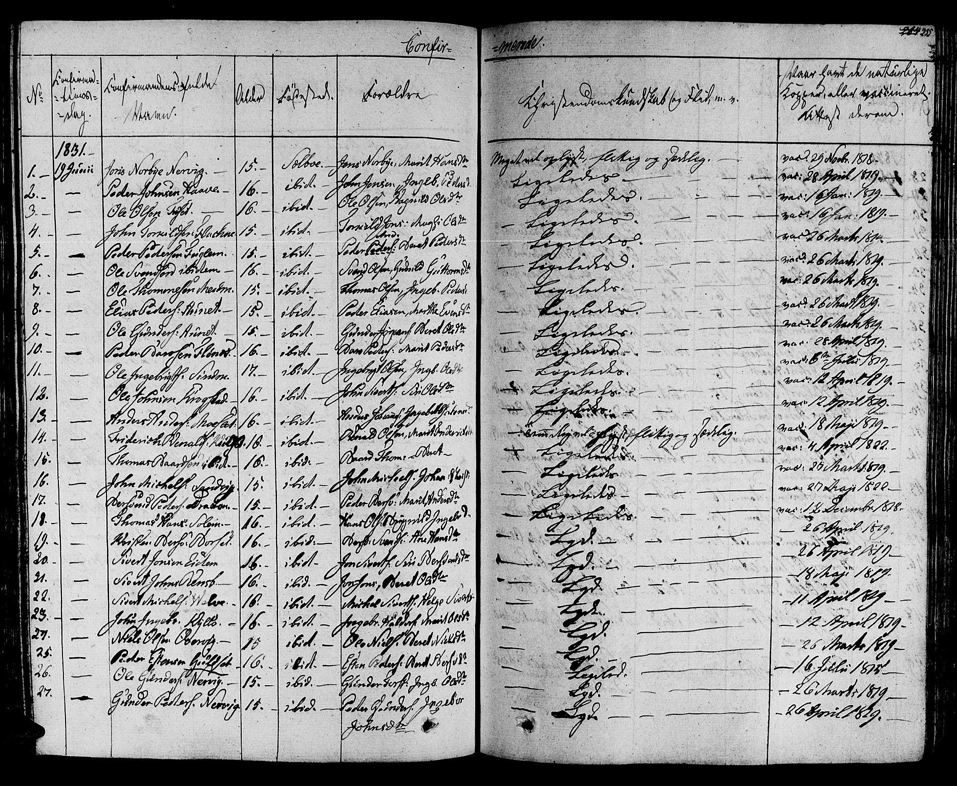 SAT, Ministerialprotokoller, klokkerbøker og fødselsregistre - Sør-Trøndelag, 695/L1143: Ministerialbok nr. 695A05 /1, 1824-1842, s. 255