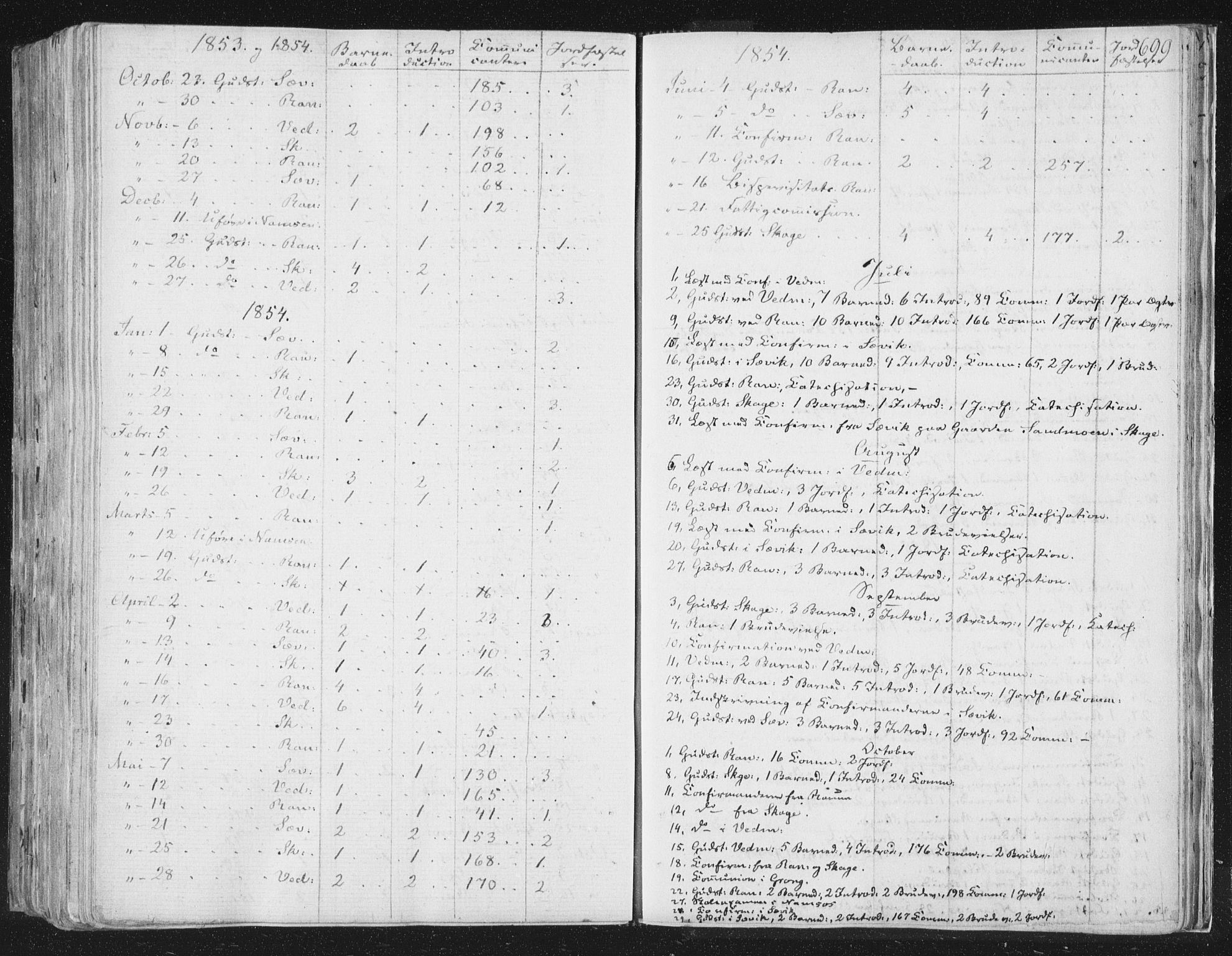 SAT, Ministerialprotokoller, klokkerbøker og fødselsregistre - Nord-Trøndelag, 764/L0552: Ministerialbok nr. 764A07b, 1824-1865, s. 699