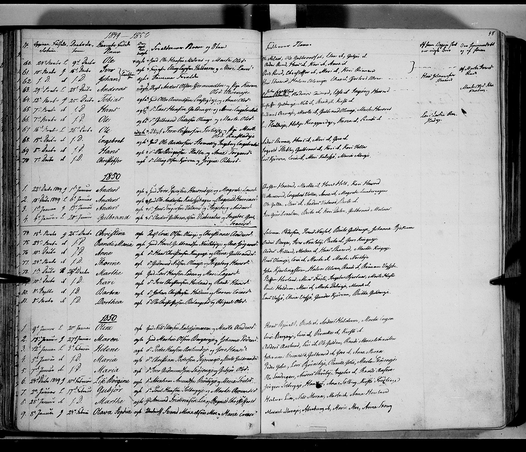 SAH, Jevnaker prestekontor, Ministerialbok nr. 6, 1837-1857, s. 48