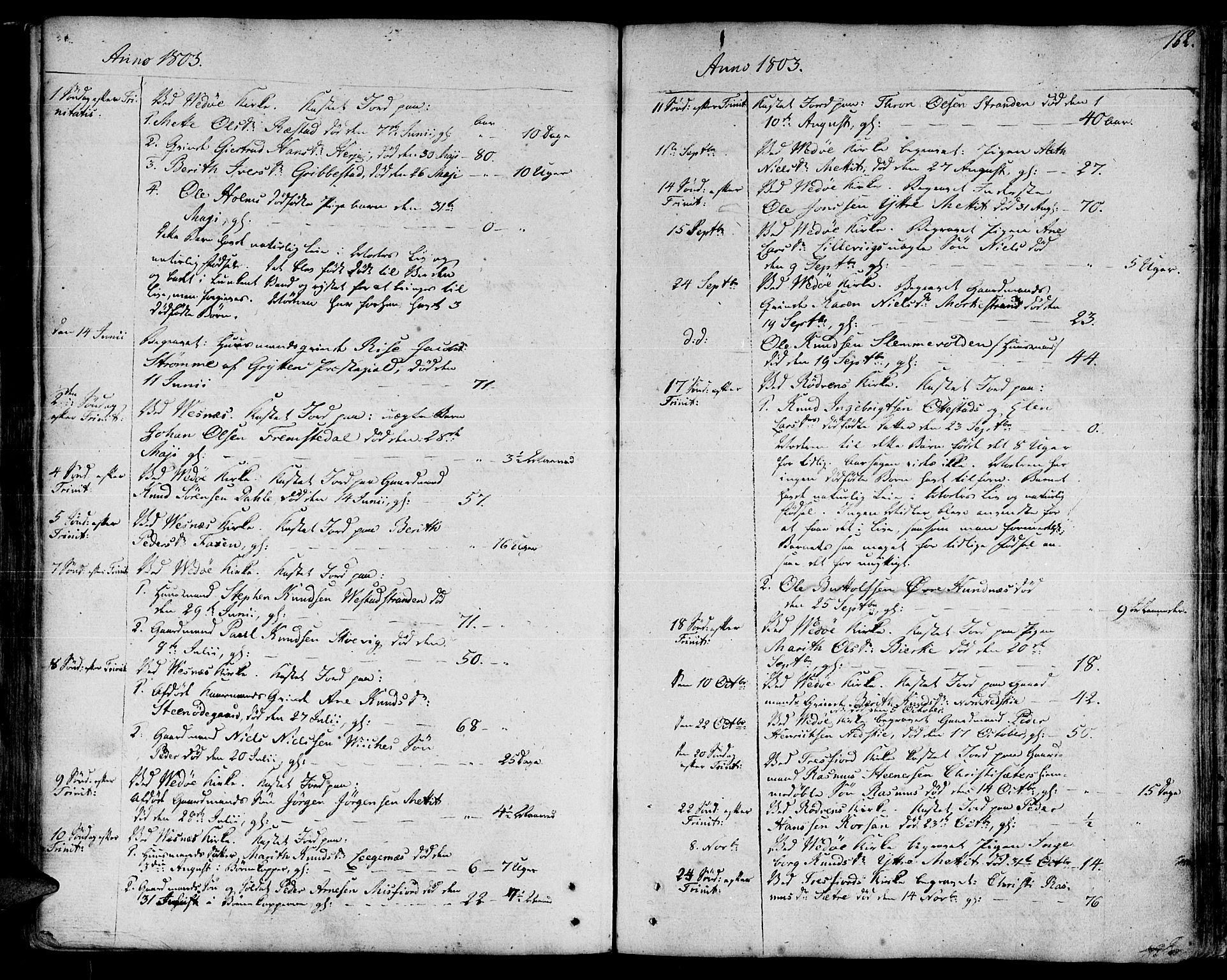 SAT, Ministerialprotokoller, klokkerbøker og fødselsregistre - Møre og Romsdal, 547/L0601: Ministerialbok nr. 547A03, 1799-1818, s. 162