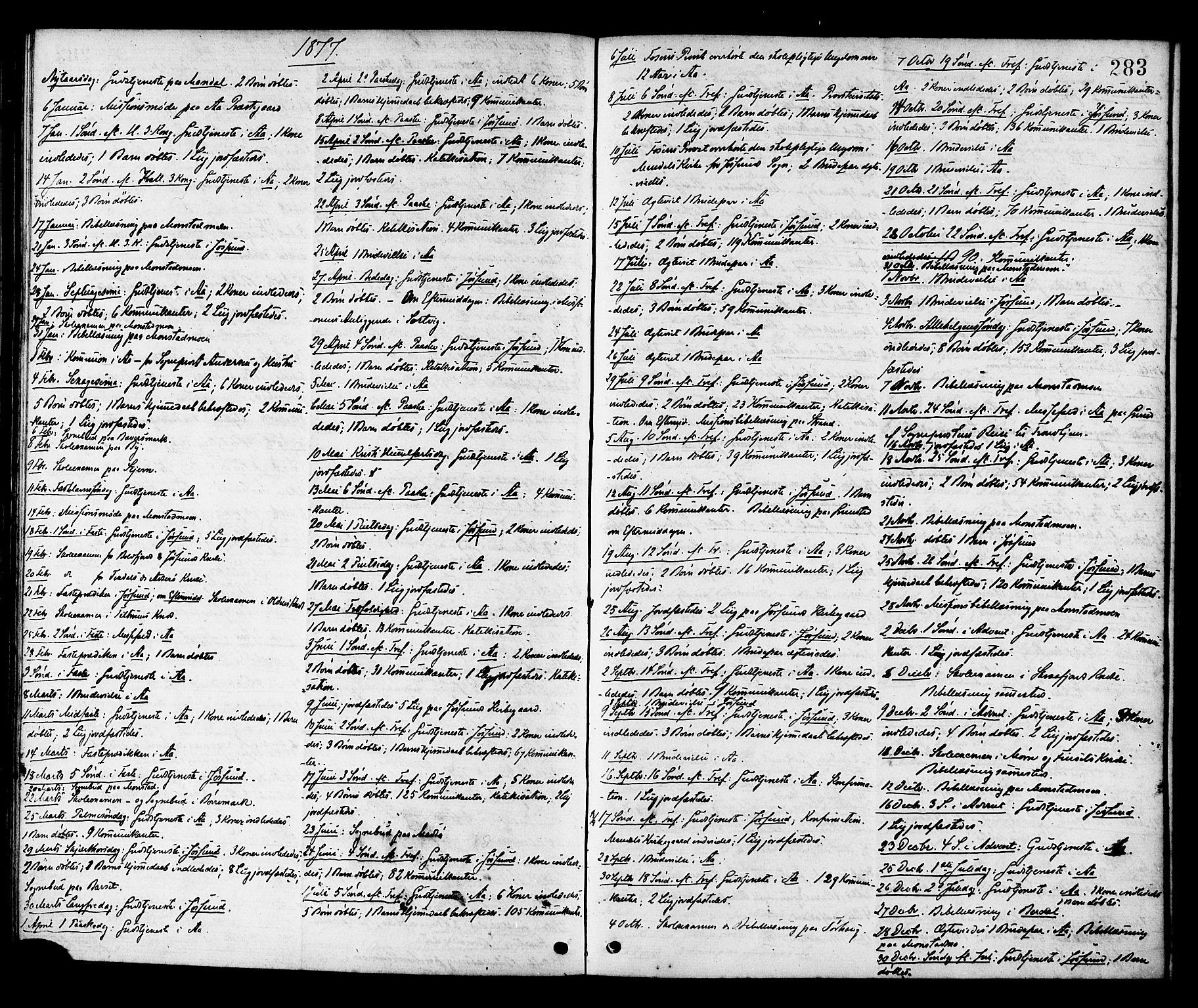 SAT, Ministerialprotokoller, klokkerbøker og fødselsregistre - Sør-Trøndelag, 655/L0679: Ministerialbok nr. 655A08, 1873-1879, s. 283