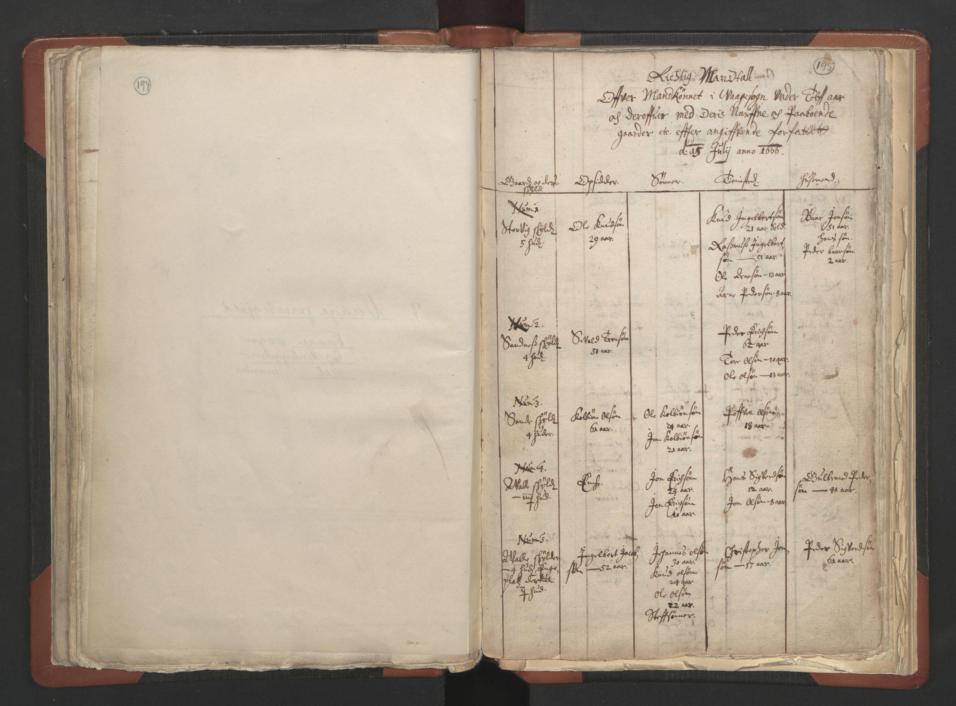 RA, Sogneprestenes manntall 1664-1666, nr. 6: Gudbrandsdal prosti, 1664-1666, s. 194-195