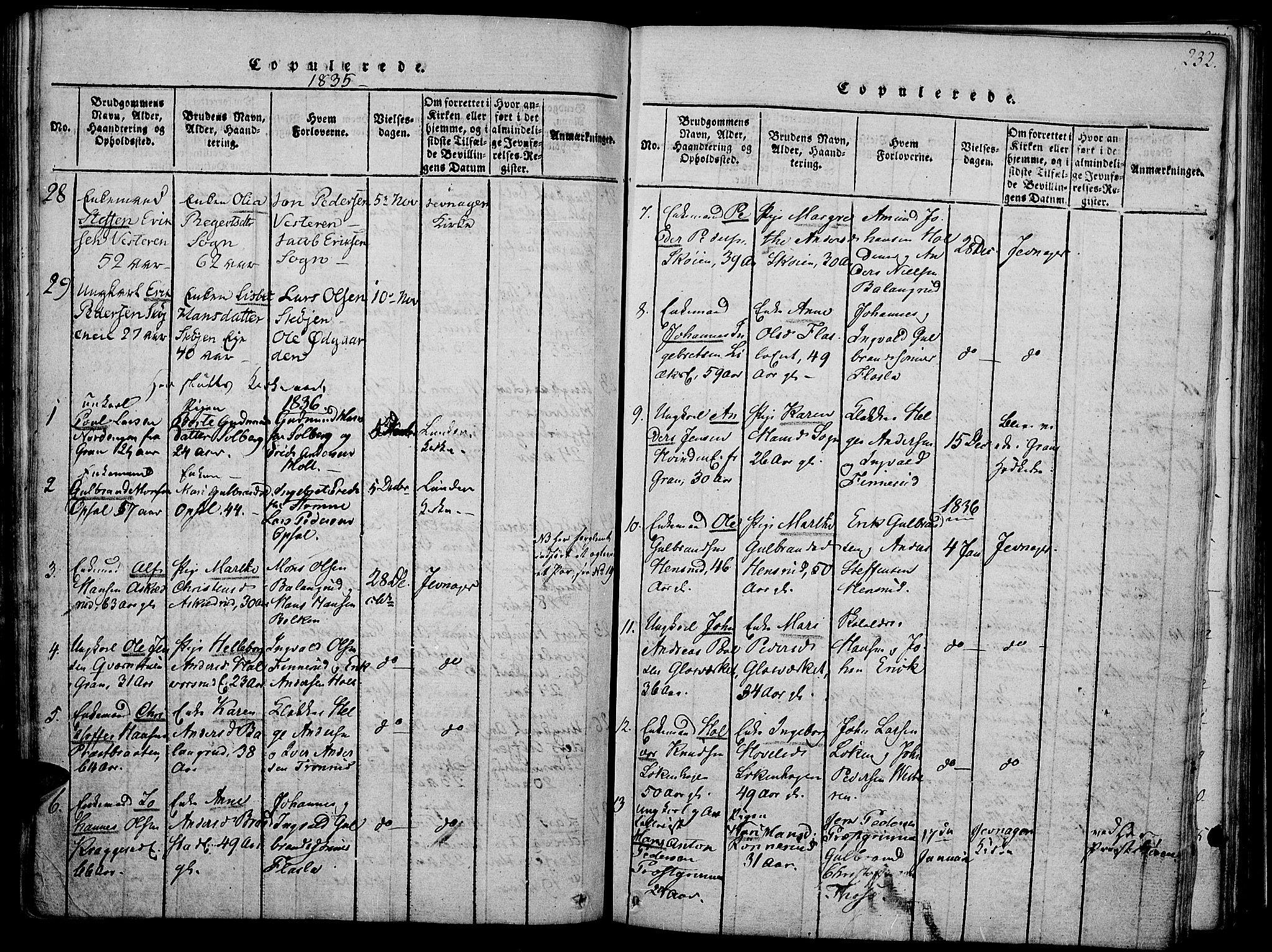 SAH, Jevnaker prestekontor, Ministerialbok nr. 5, 1815-1837, s. 232