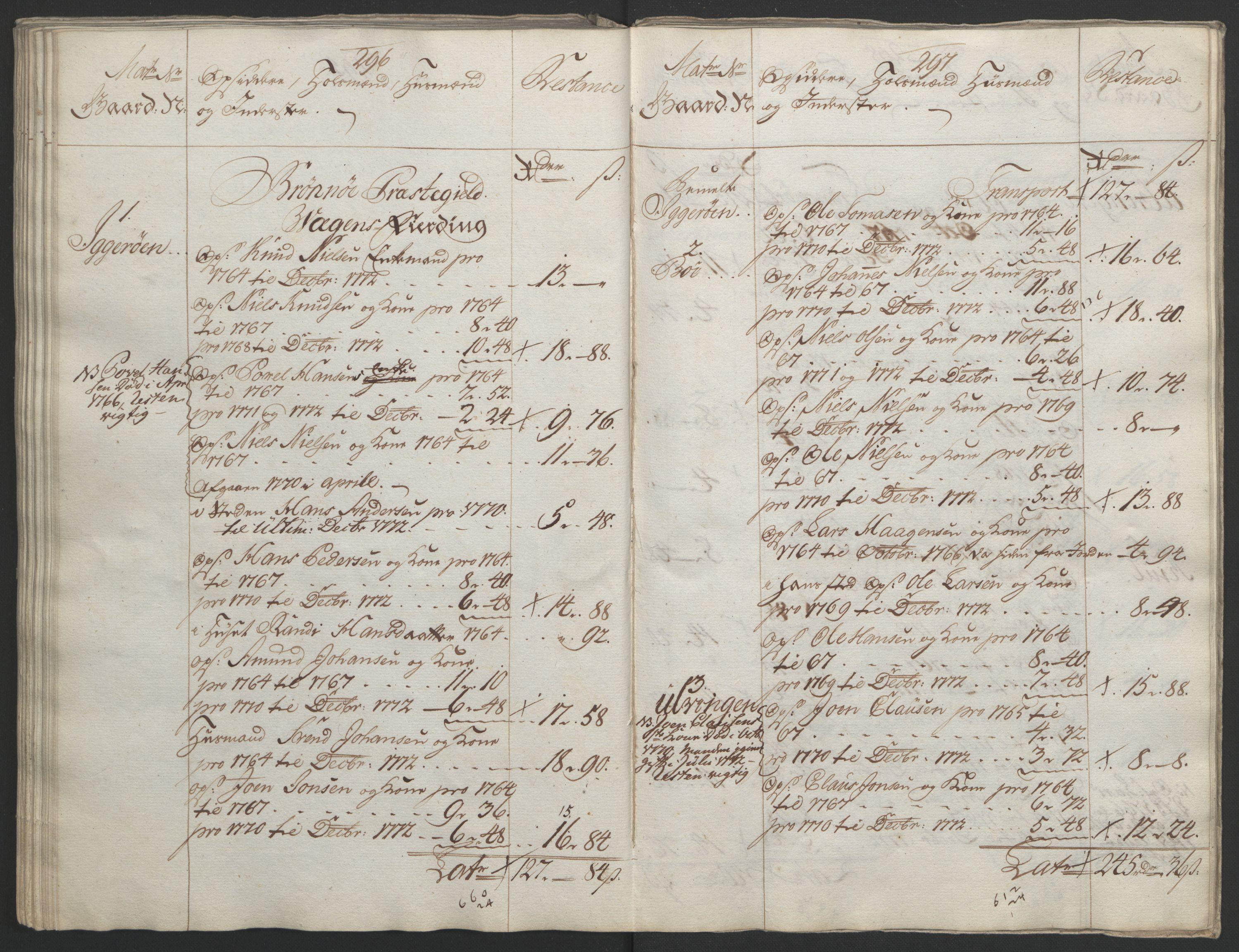 RA, Rentekammeret inntil 1814, Reviderte regnskaper, Fogderegnskap, R65/L4573: Ekstraskatten Helgeland, 1762-1772, s. 591