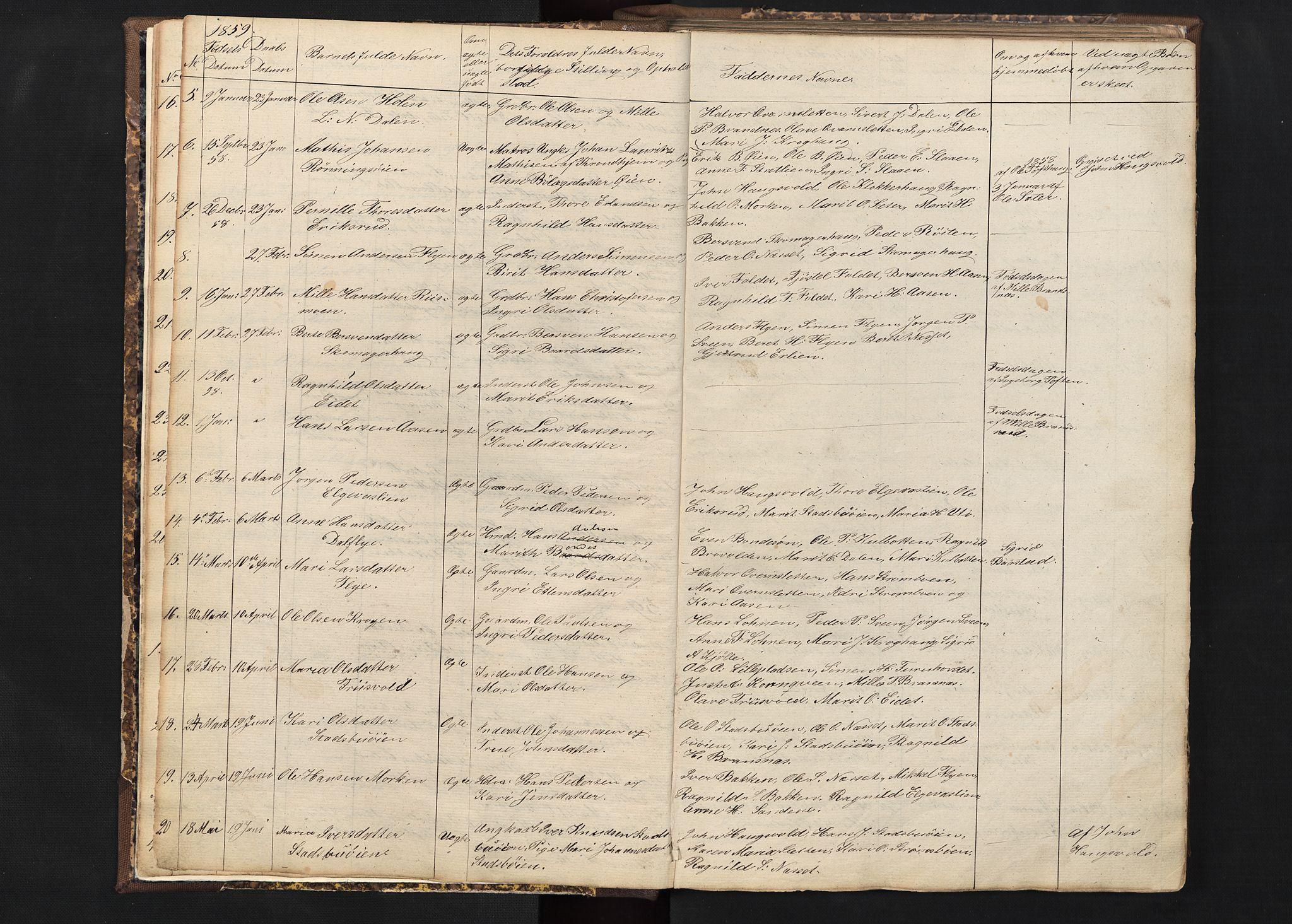 SAH, Alvdal prestekontor, Klokkerbok nr. 1, 1857-1893, s. 6
