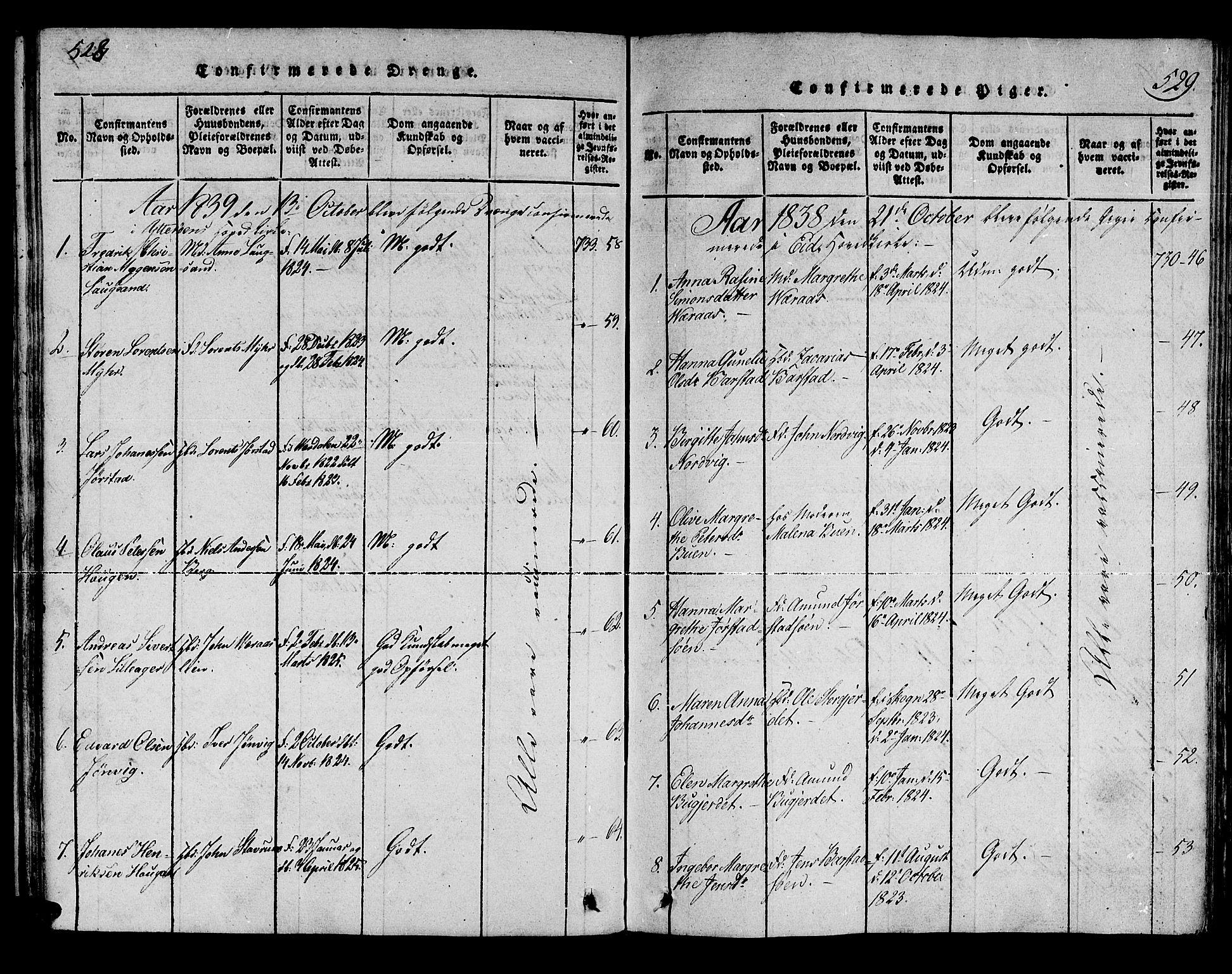 SAT, Ministerialprotokoller, klokkerbøker og fødselsregistre - Nord-Trøndelag, 722/L0217: Ministerialbok nr. 722A04, 1817-1842, s. 528-529