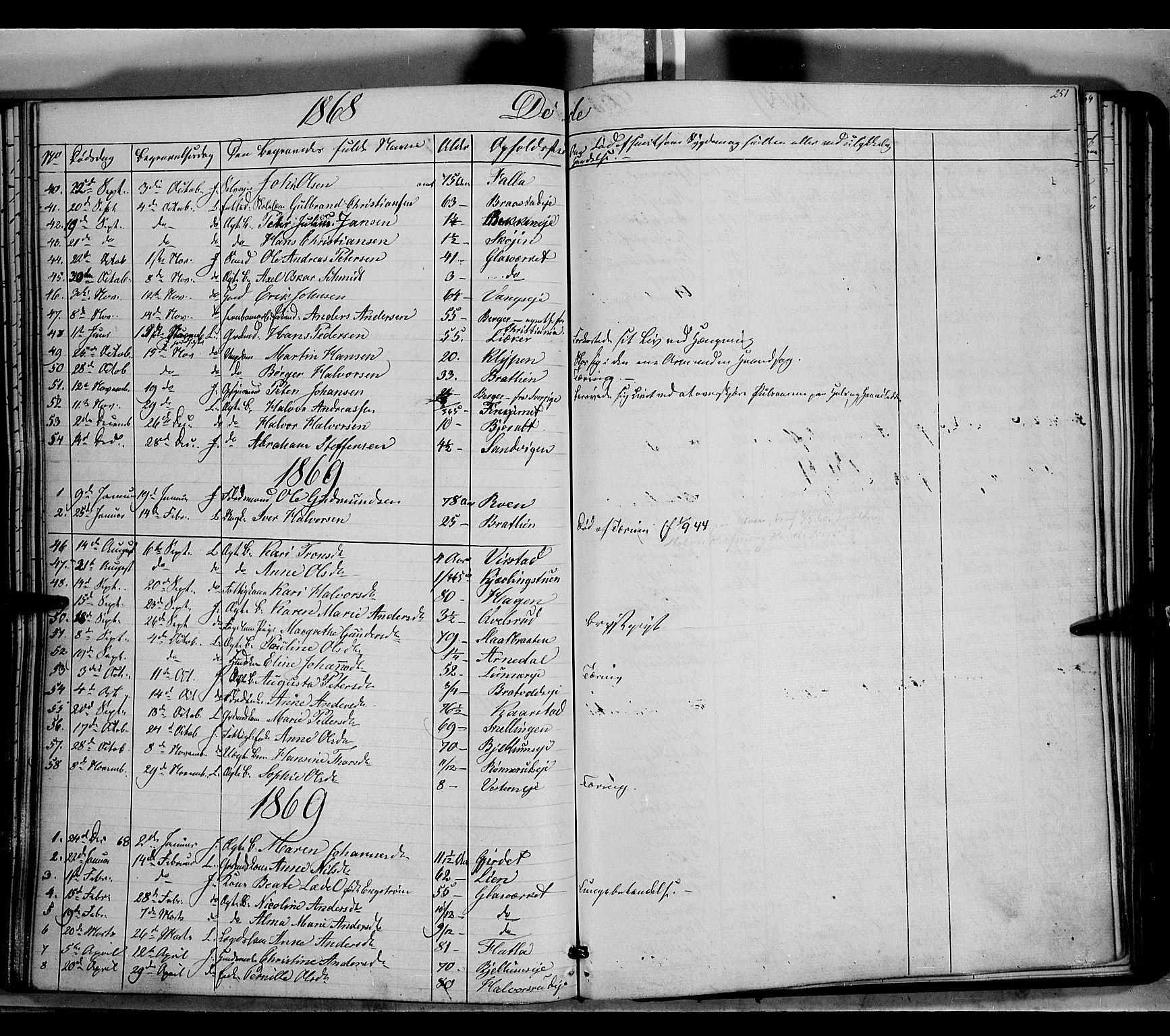 SAH, Jevnaker prestekontor, Ministerialbok nr. 7, 1858-1876, s. 251