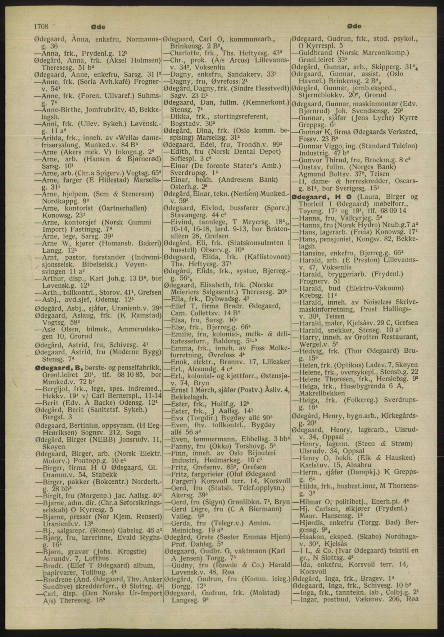 RA, Oslo adressebok (publikasjon)*, 1955, s. 1708