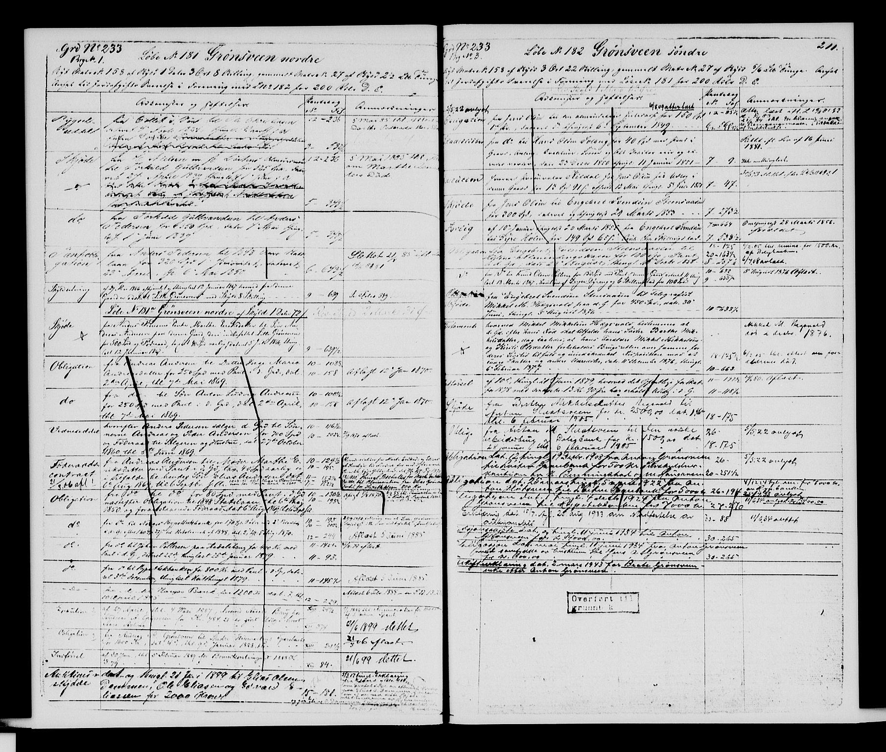 SAH, Sør-Hedmark sorenskriveri, H/Ha/Hac/Hacc/L0001: Panteregister nr. 3.1, 1855-1943, s. 211