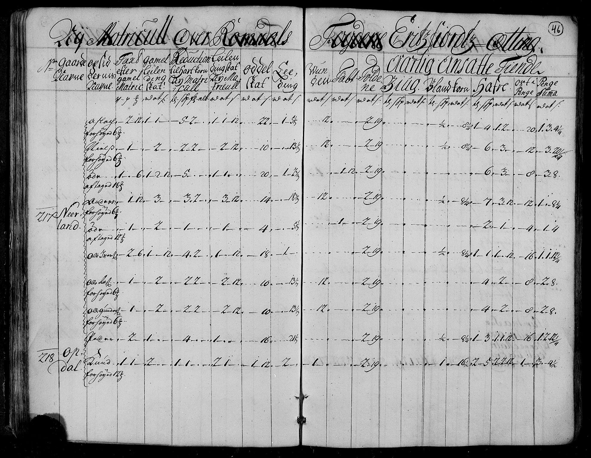 RA, Rentekammeret inntil 1814, Realistisk ordnet avdeling, N/Nb/Nbf/L0153: Romsdal matrikkelprotokoll, 1724, s. 47
