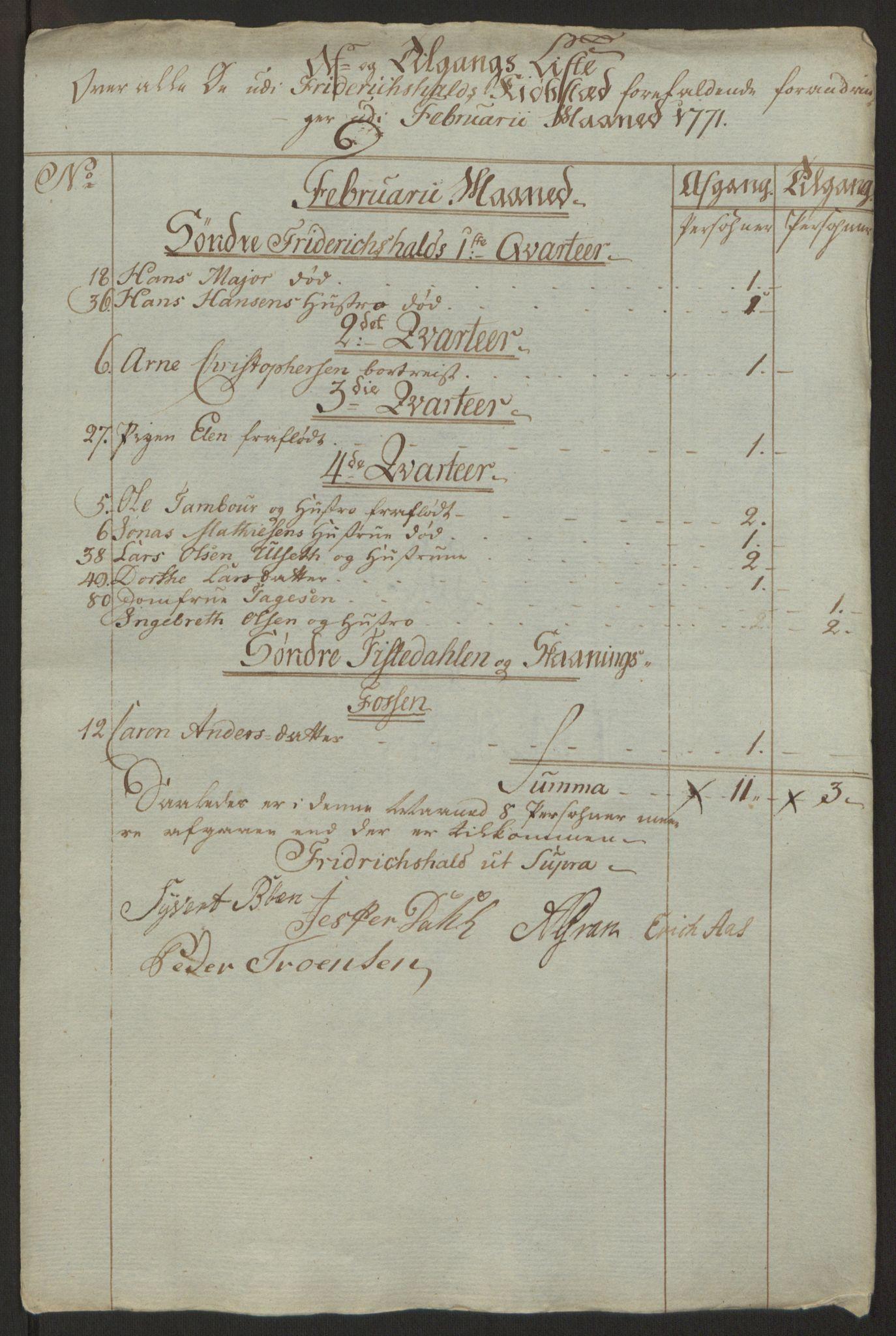 RA, Rentekammeret inntil 1814, Reviderte regnskaper, Byregnskaper, R/Ra/L0006: [A4] Kontribusjonsregnskap, 1762-1772, s. 256