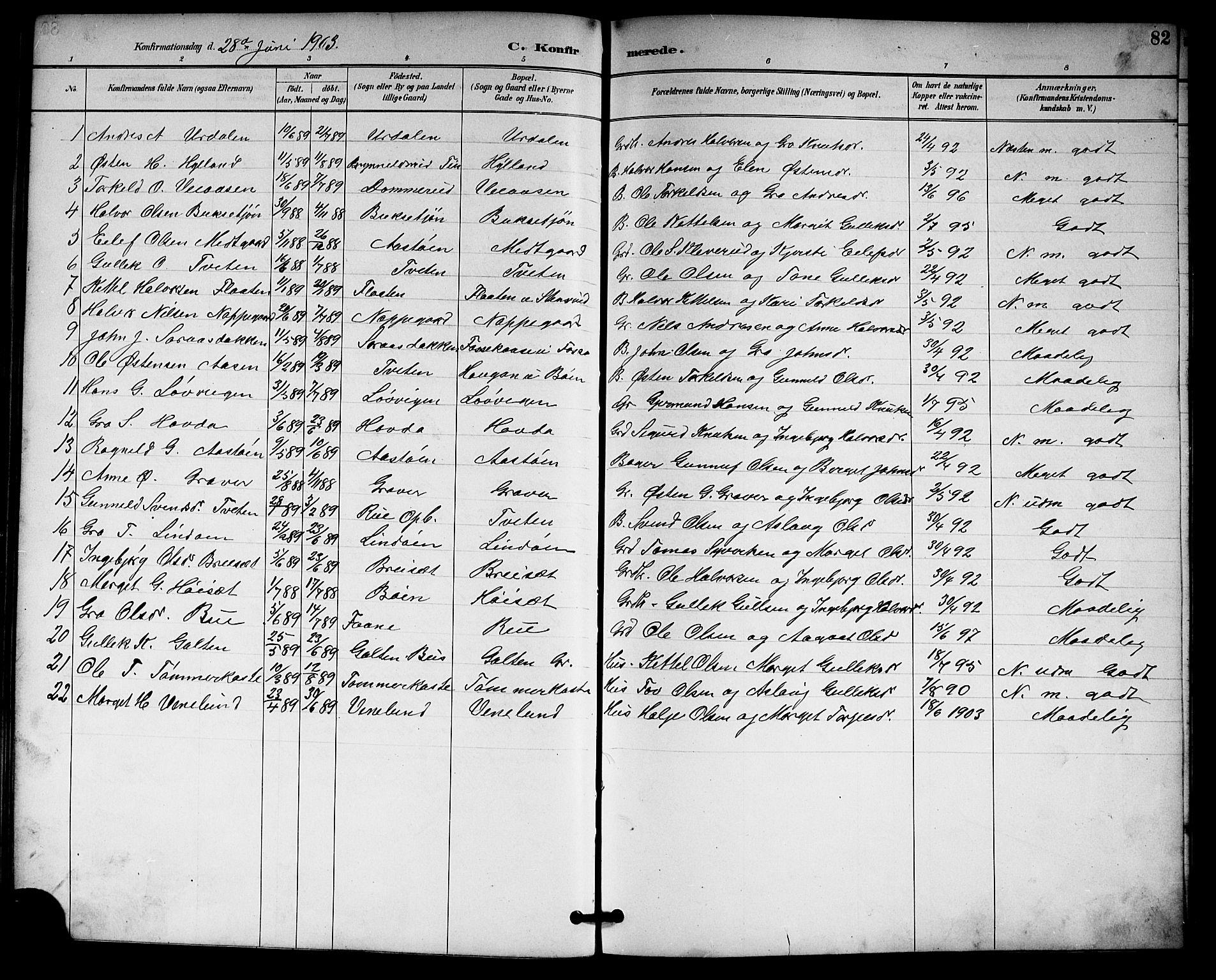 SAKO, Gransherad kirkebøker, G/Gb/L0003: Klokkerbok nr. II 3, 1887-1921, s. 82
