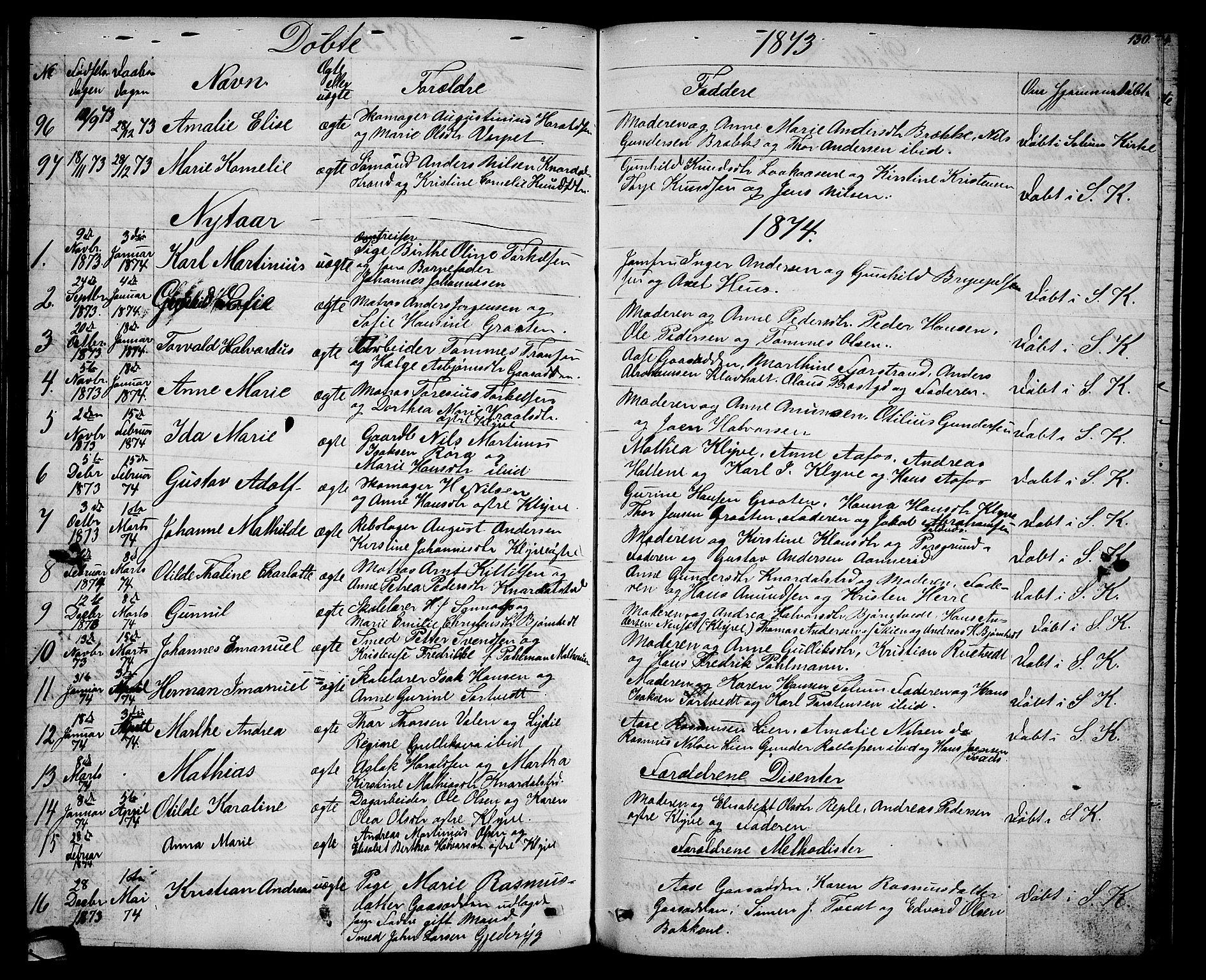 SAKO, Solum kirkebøker, G/Ga/L0004: Klokkerbok nr. I 4, 1859-1876, s. 130