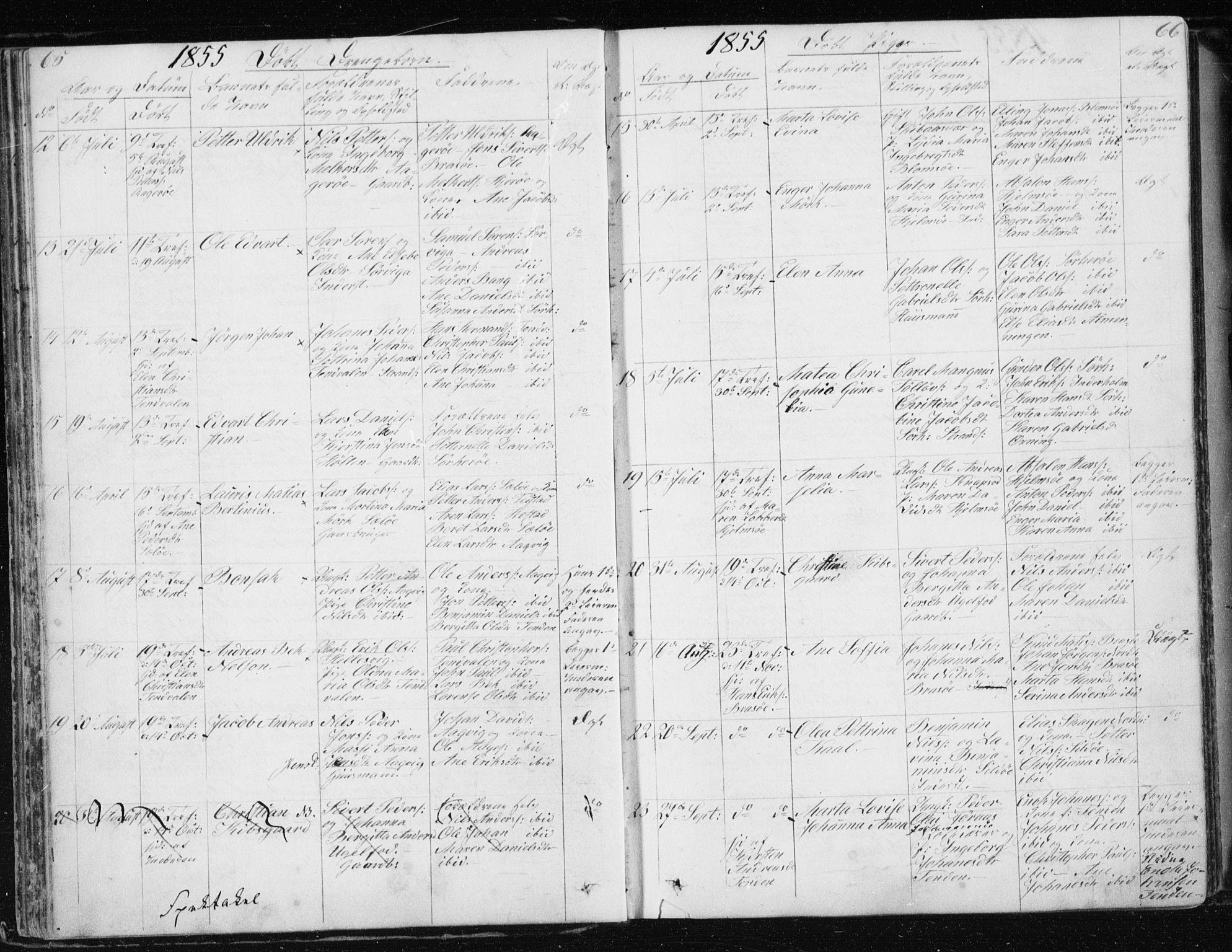 SAT, Ministerialprotokoller, klokkerbøker og fødselsregistre - Nordland, 834/L0511: Klokkerbok nr. 834C02, 1848-1862, s. 65-66