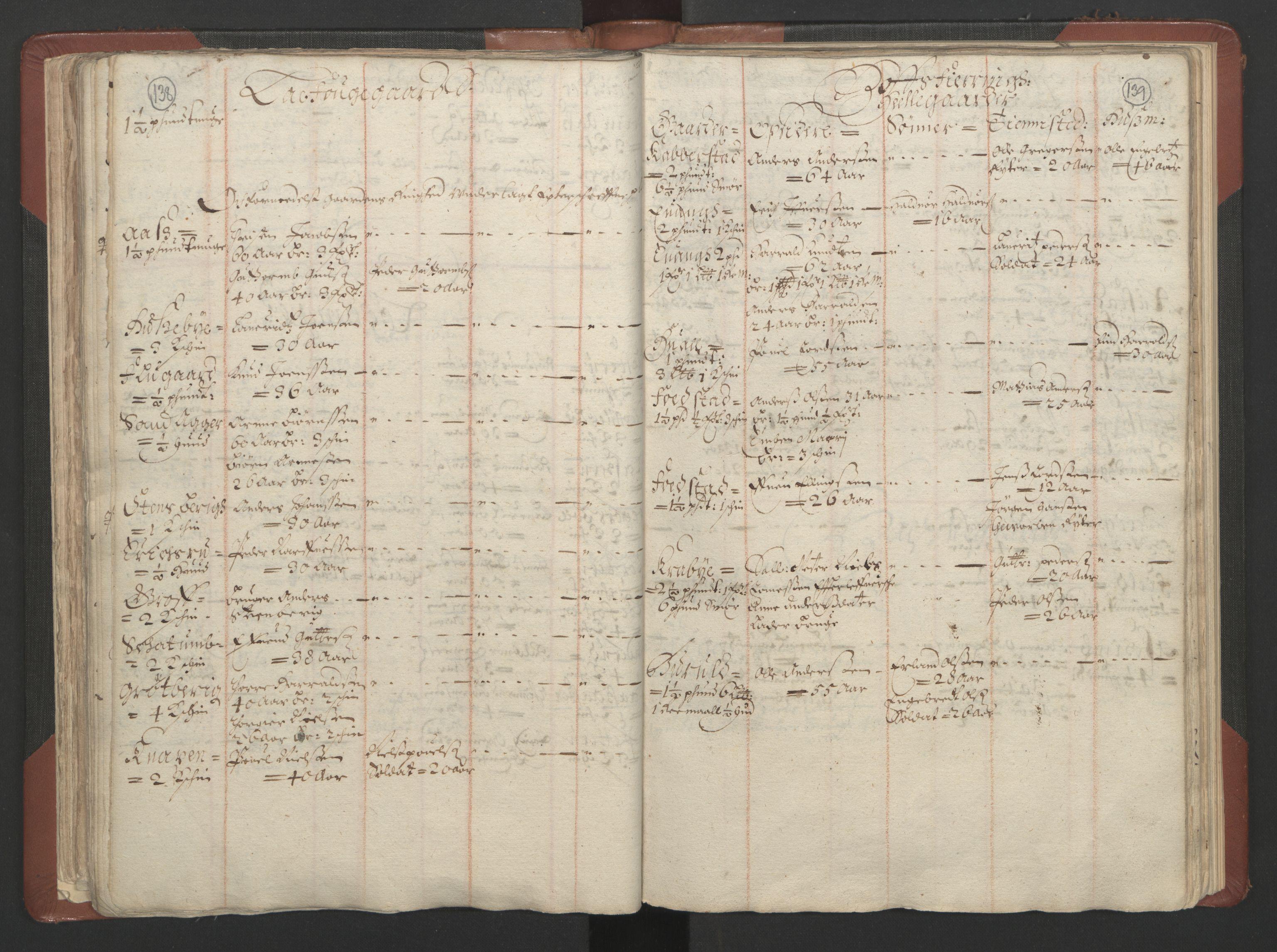 RA, Fogdenes og sorenskrivernes manntall 1664-1666, nr. 4: Hadeland og Valdres fogderi og Gudbrandsdal fogderi, 1664, s. 138-139