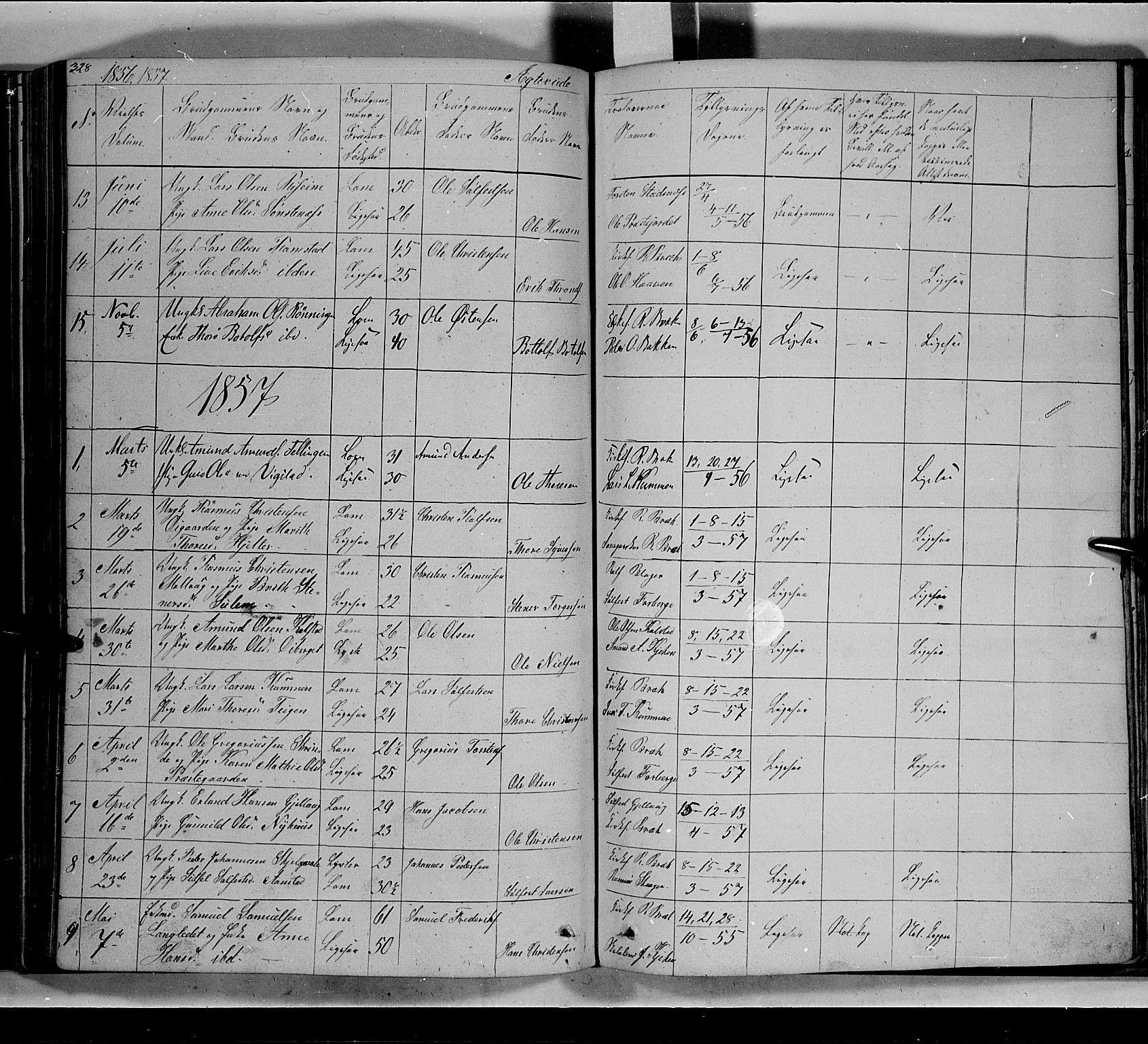 SAH, Lom prestekontor, L/L0004: Klokkerbok nr. 4, 1845-1864, s. 328-329