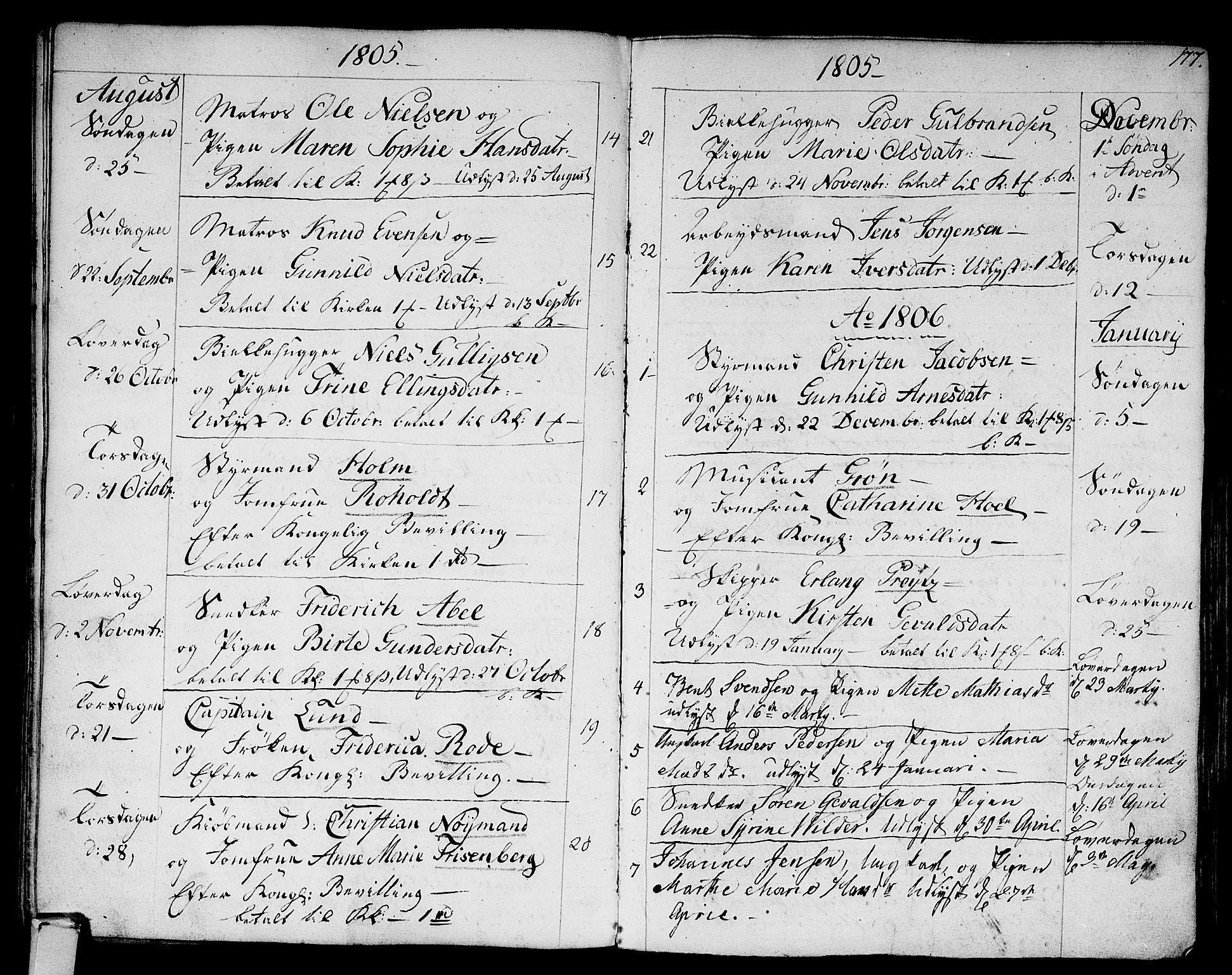 SAKO, Strømsø kirkebøker, F/Fa/L0010: Ministerialbok nr. I 10, 1792-1822, s. 177