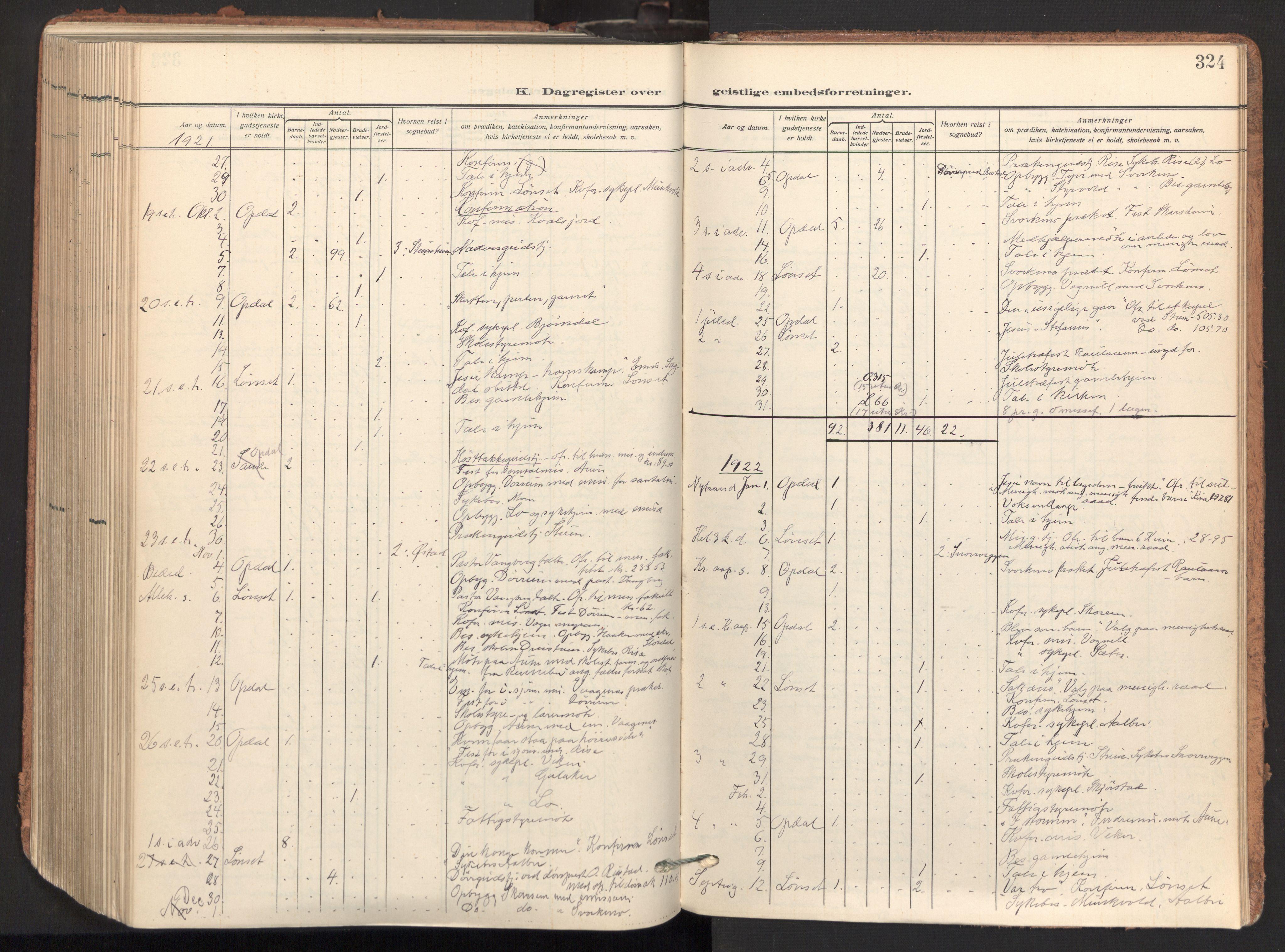 SAT, Ministerialprotokoller, klokkerbøker og fødselsregistre - Sør-Trøndelag, 678/L0909: Ministerialbok nr. 678A17, 1912-1930, s. 324