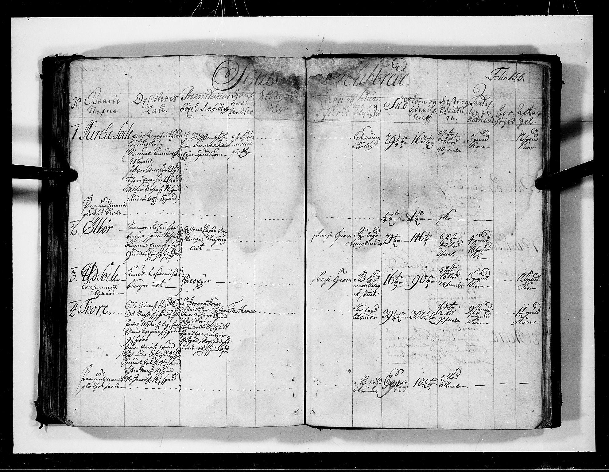 RA, Rentekammeret inntil 1814, Realistisk ordnet avdeling, N/Nb/Nbf/L0131: Jæren og Dalane eksaminasjonsprotokoll, 1723, s. 154b-155a