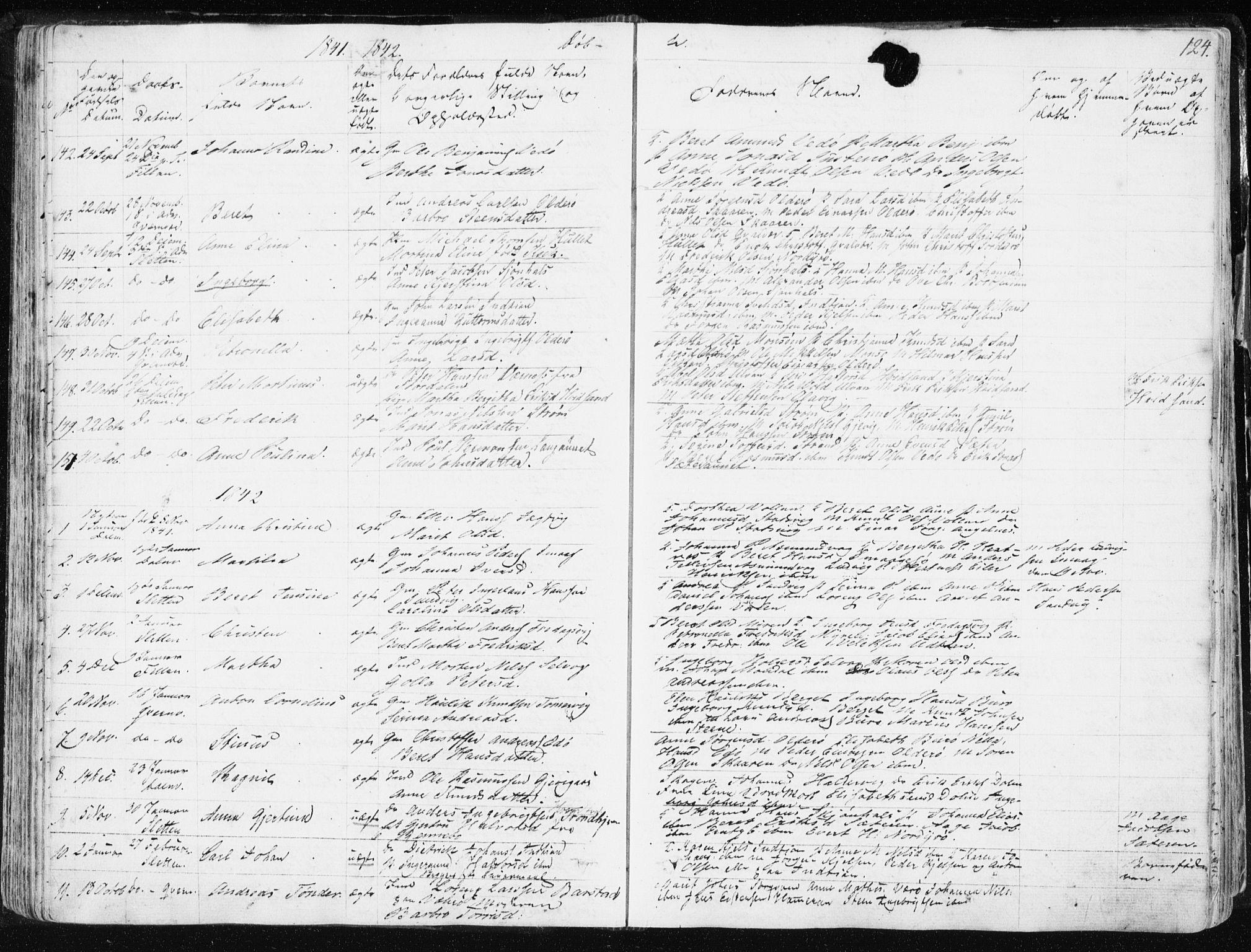 SAT, Ministerialprotokoller, klokkerbøker og fødselsregistre - Sør-Trøndelag, 634/L0528: Ministerialbok nr. 634A04, 1827-1842, s. 124