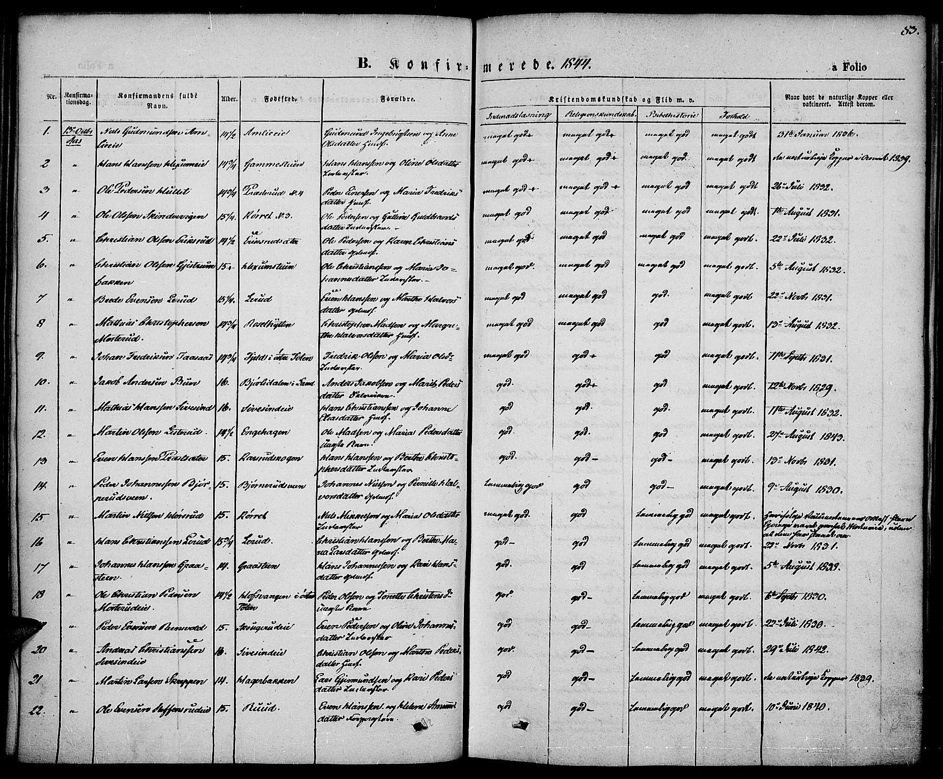 SAH, Vestre Toten prestekontor, H/Ha/Haa/L0004: Ministerialbok nr. 4, 1844-1849, s. 83