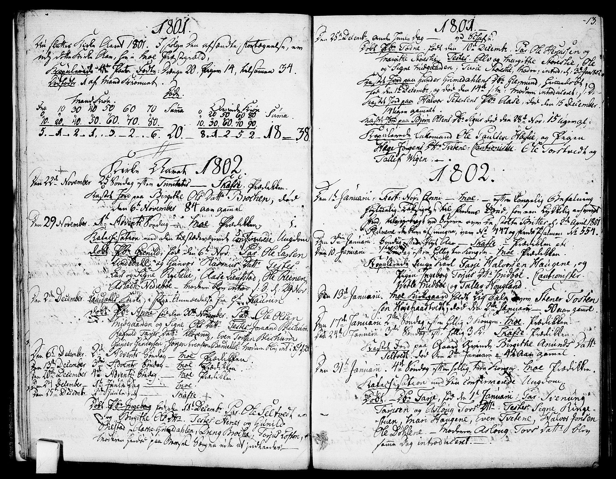 SAKO, Mo kirkebøker, F/Fa/L0003: Ministerialbok nr. I 3, 1800-1814, s. 13