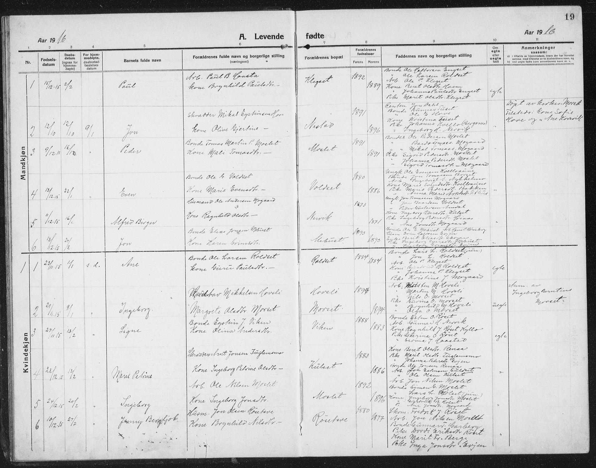 SAT, Ministerialprotokoller, klokkerbøker og fødselsregistre - Sør-Trøndelag, 695/L1158: Klokkerbok nr. 695C09, 1913-1940, s. 19