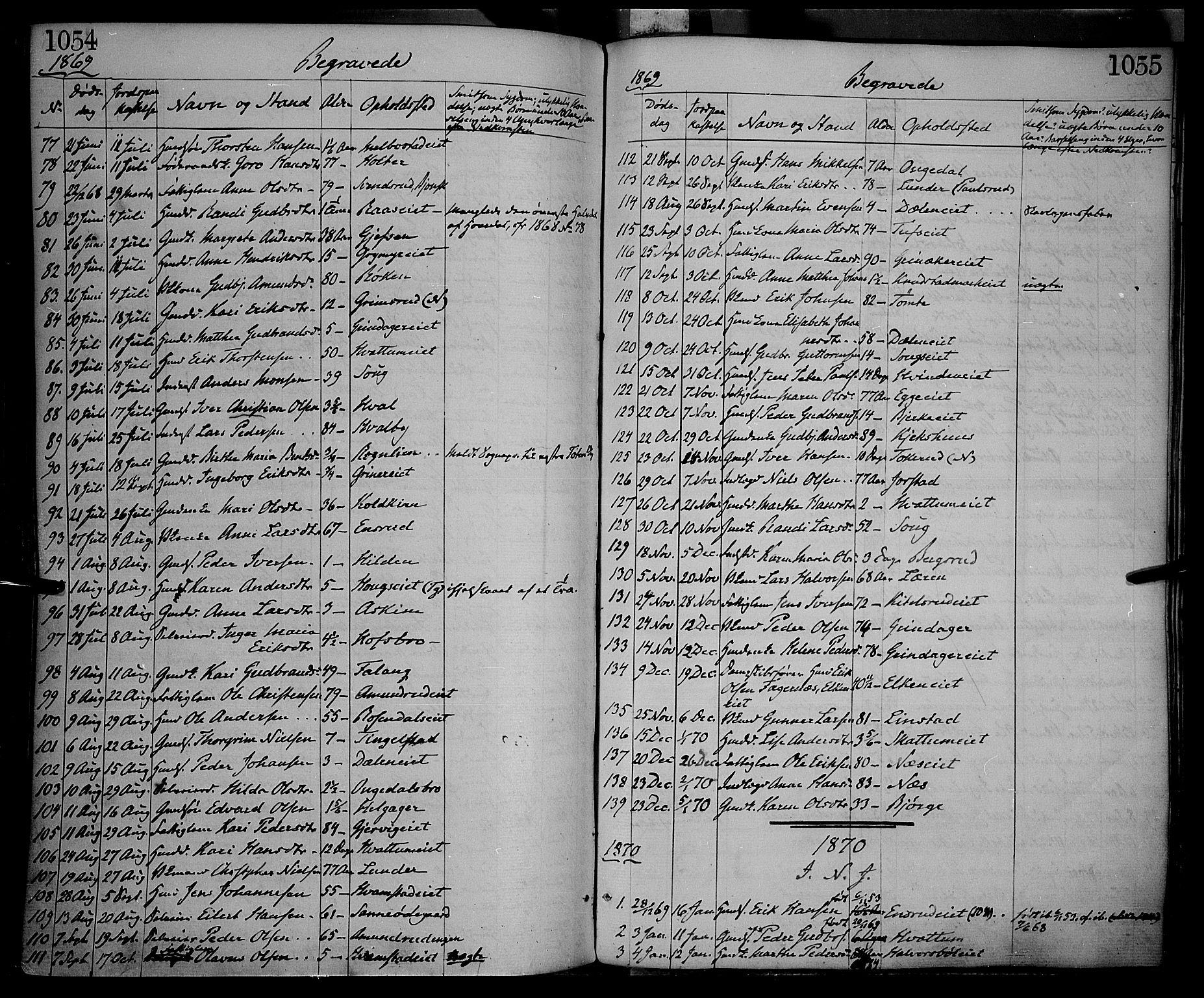 SAH, Gran prestekontor, Ministerialbok nr. 12, 1856-1874, s. 1054-1055