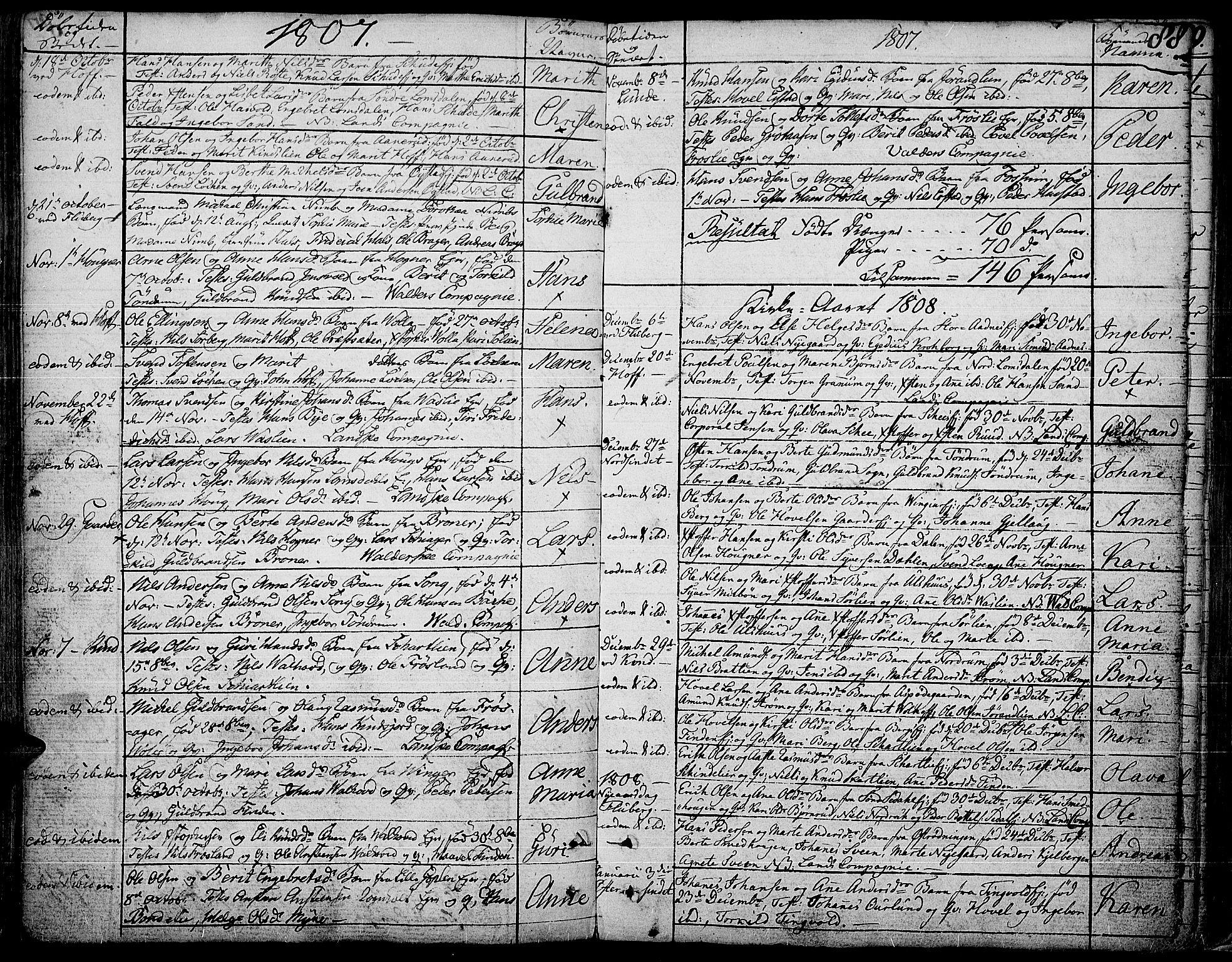 SAH, Land prestekontor, Ministerialbok nr. 6, 1784-1813, s. 88
