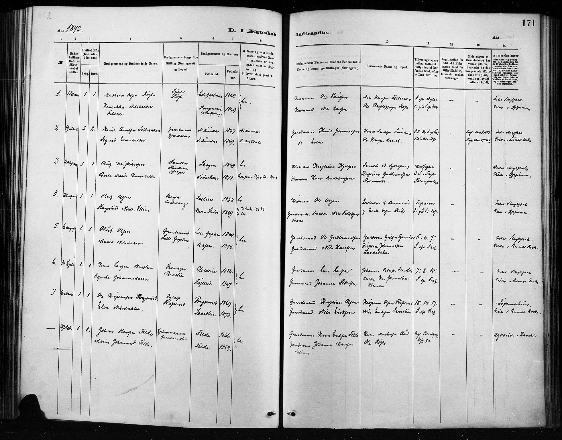 SAH, Nordre Land prestekontor, Ministerialbok nr. 4, 1882-1896, s. 171