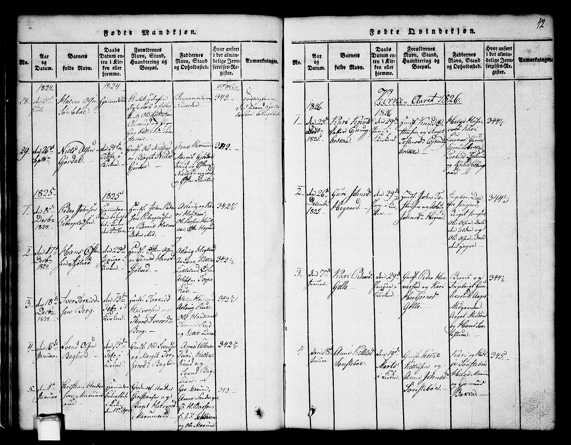 SAKO, Tinn kirkebøker, G/Ga/L0001: Klokkerbok nr. I 1, 1815-1850, s. 42