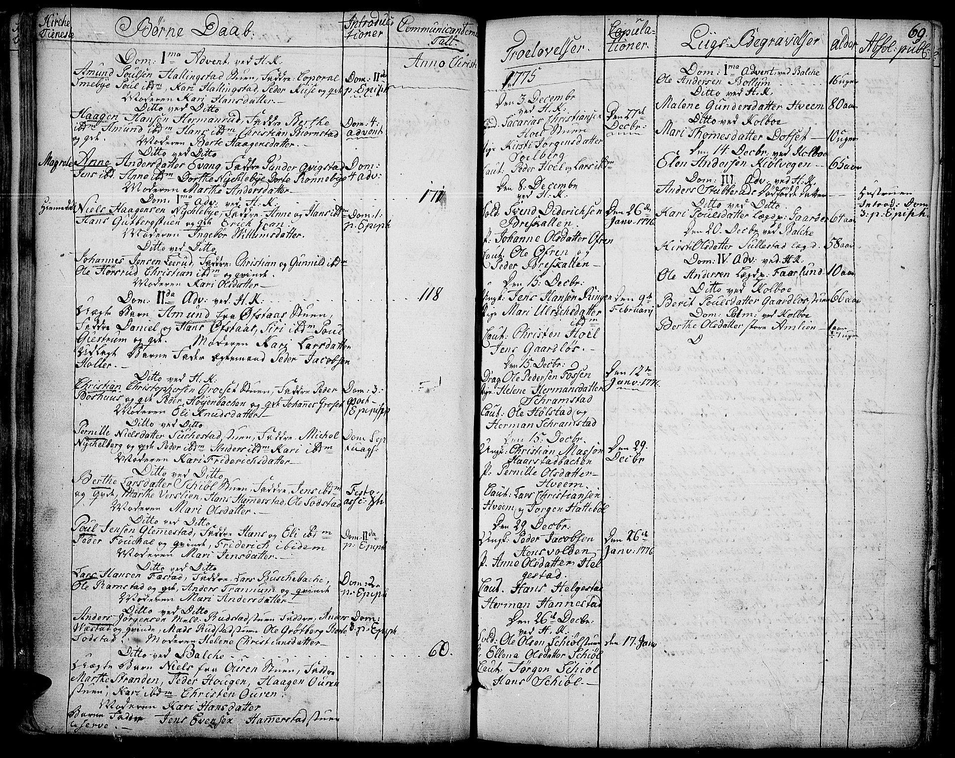 SAH, Toten prestekontor, Ministerialbok nr. 6, 1773-1793, s. 69