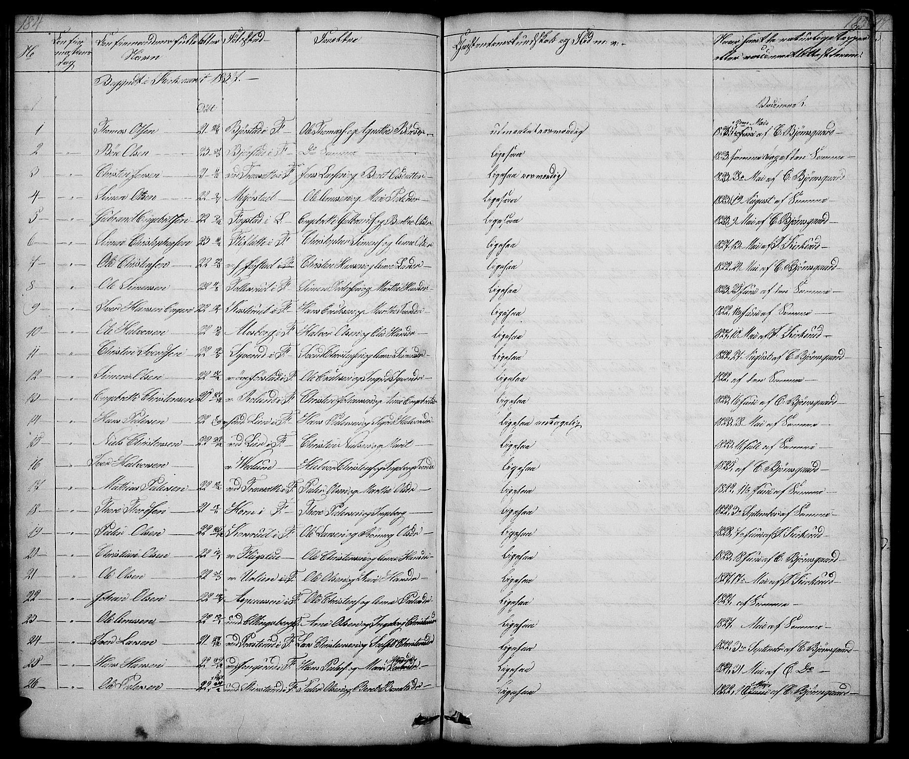 SAH, Fåberg prestekontor, Klokkerbok nr. 5, 1837-1864, s. 184-185