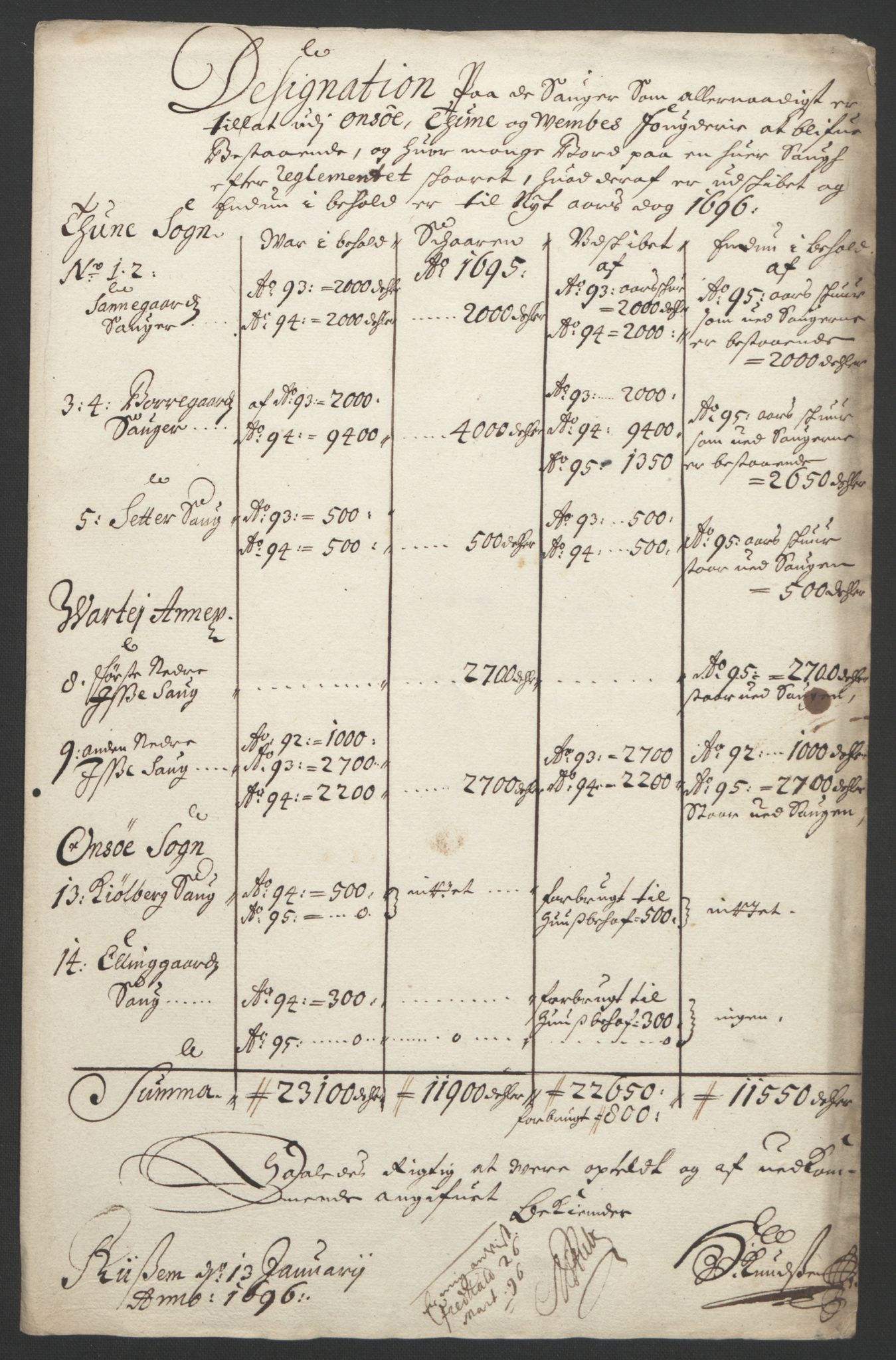 RA, Rentekammeret inntil 1814, Reviderte regnskaper, Fogderegnskap, R04/L0122: Fogderegnskap Moss, Onsøy, Tune, Veme og Åbygge, 1695, s. 283