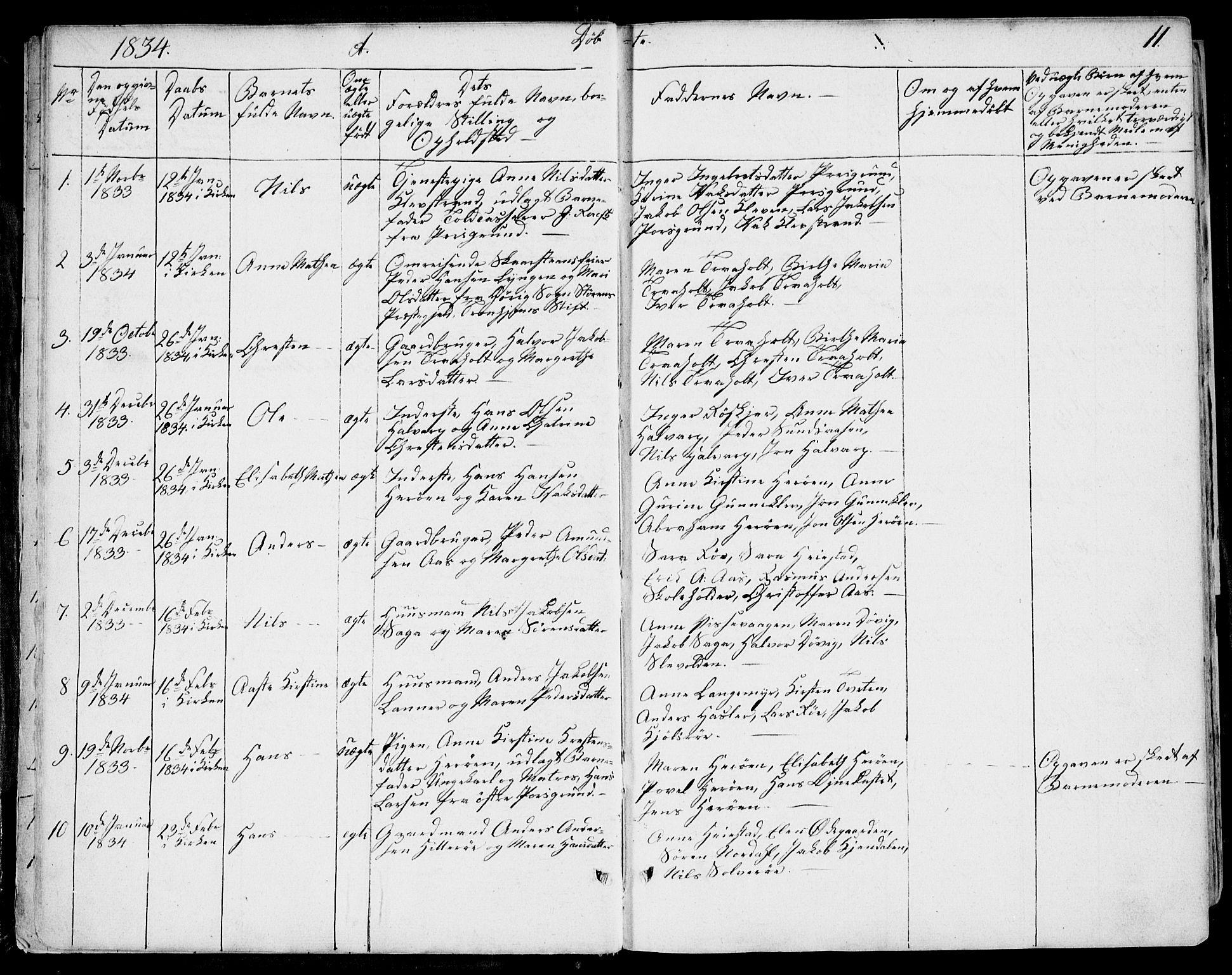 SAKO, Eidanger kirkebøker, F/Fa/L0008: Ministerialbok nr. 8, 1831-1858, s. 11