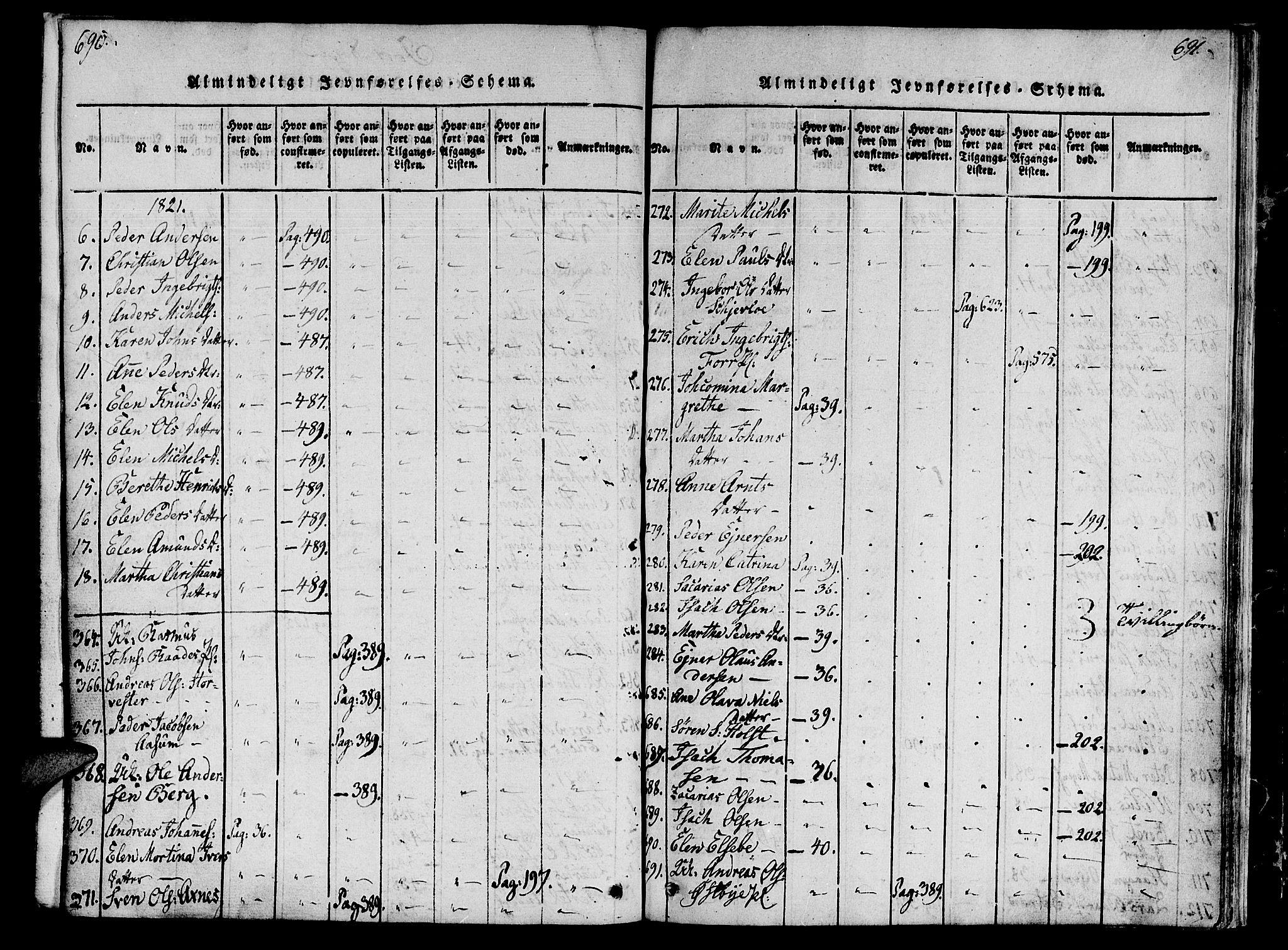 SAT, Ministerialprotokoller, klokkerbøker og fødselsregistre - Nord-Trøndelag, 746/L0441: Ministerialbok nr. 746A03 /1, 1816-1827, s. 690-691