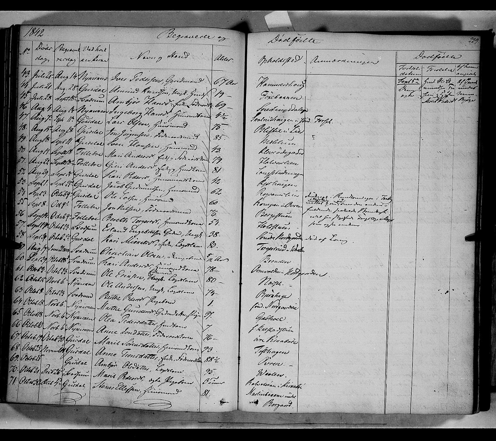 SAH, Gausdal prestekontor, Ministerialbok nr. 7, 1840-1850, s. 239
