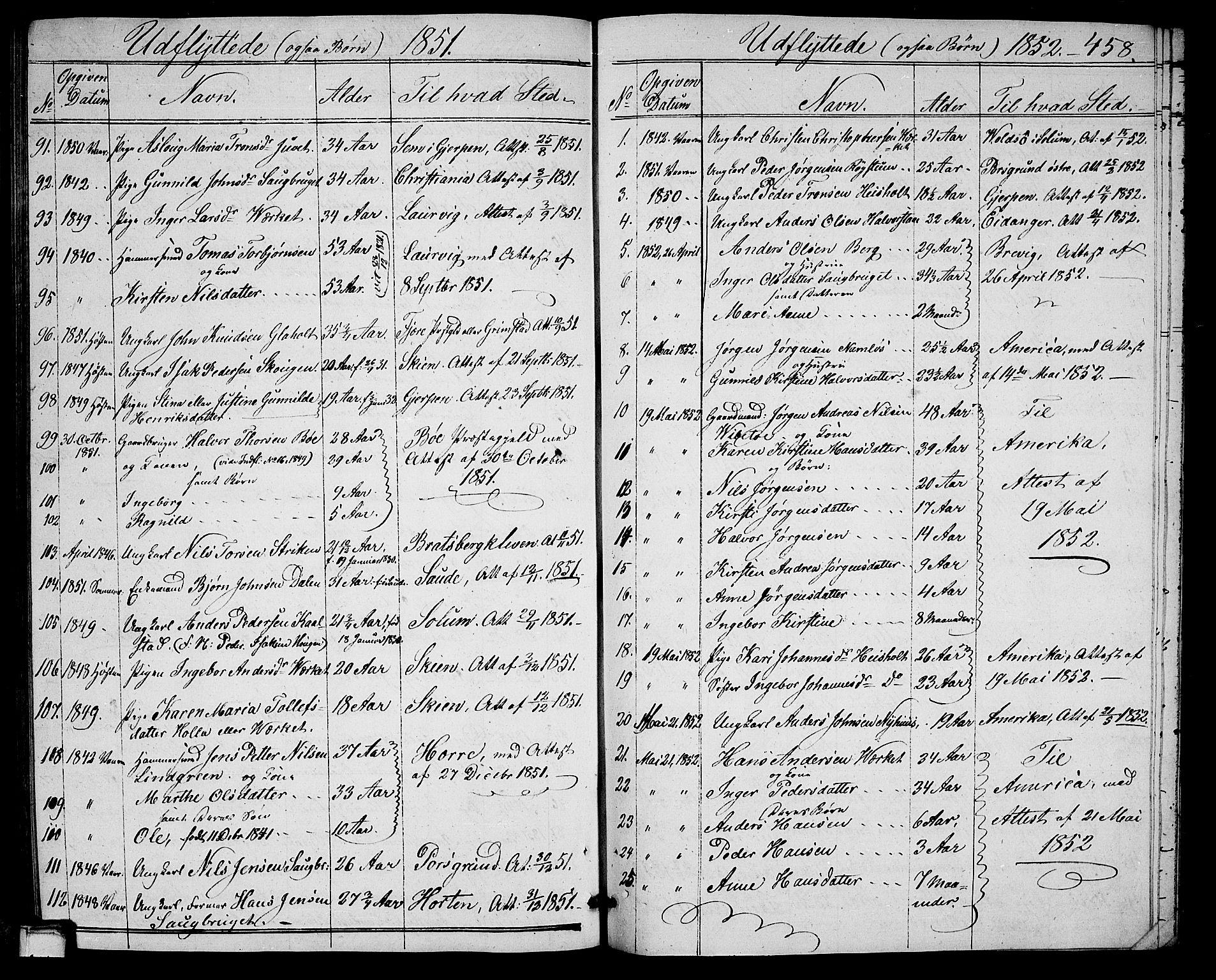 SAKO, Holla kirkebøker, G/Ga/L0003: Klokkerbok nr. I 3, 1849-1866, s. 458